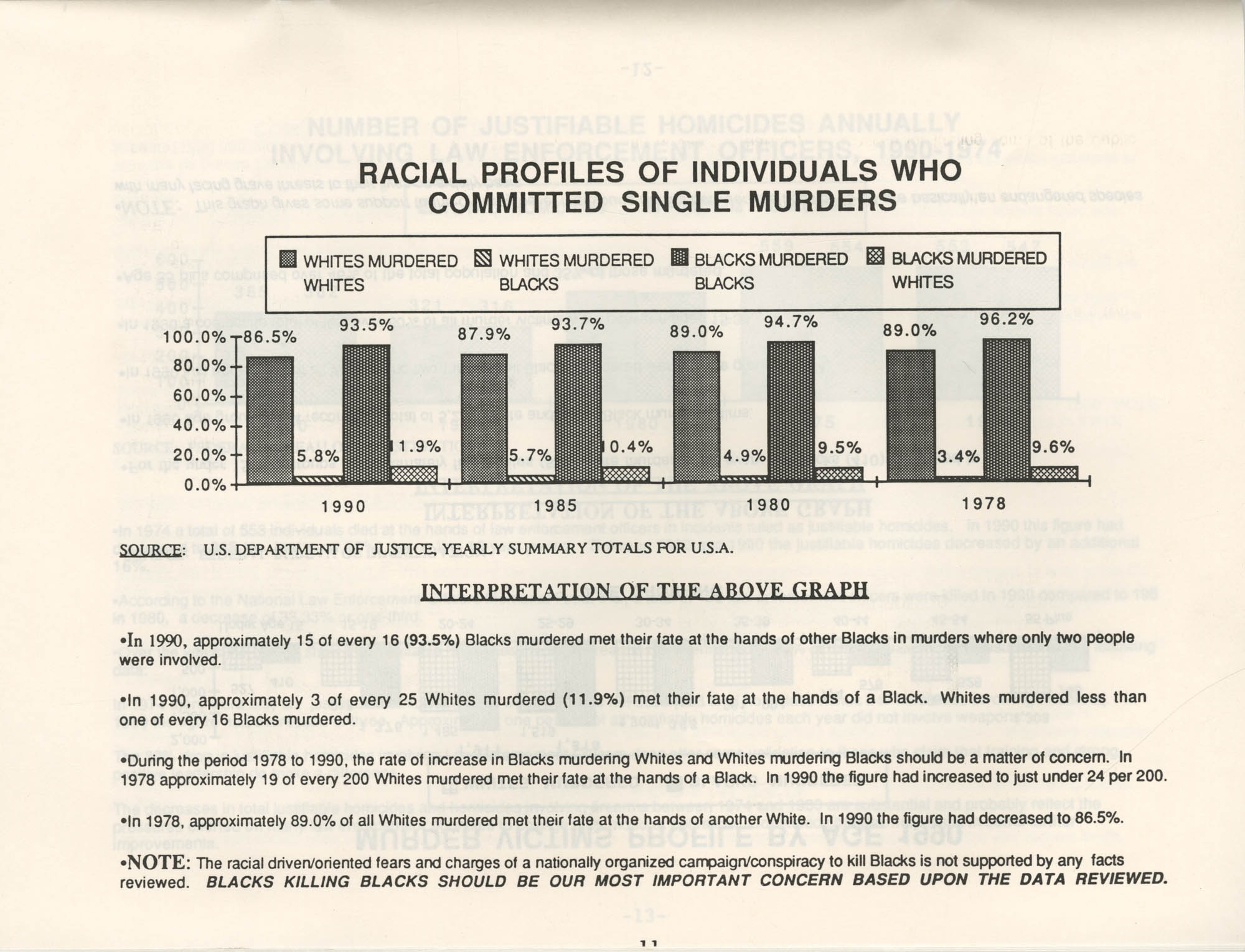 Crime and Criminal Activities in the U.S.A., NAACP National Board of Directors, Page 11