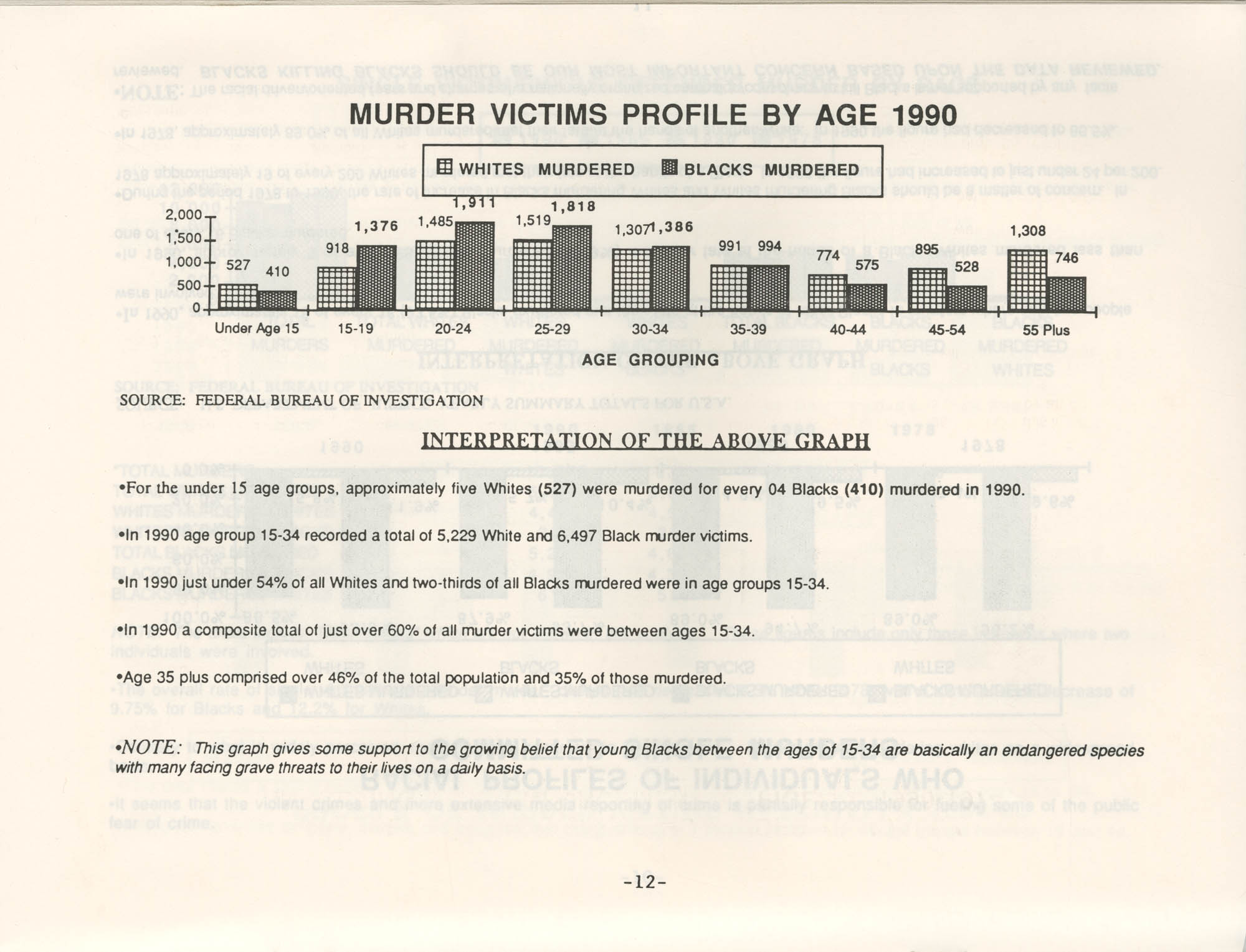 Crime and Criminal Activities in the U.S.A., NAACP National Board of Directors, Page 12