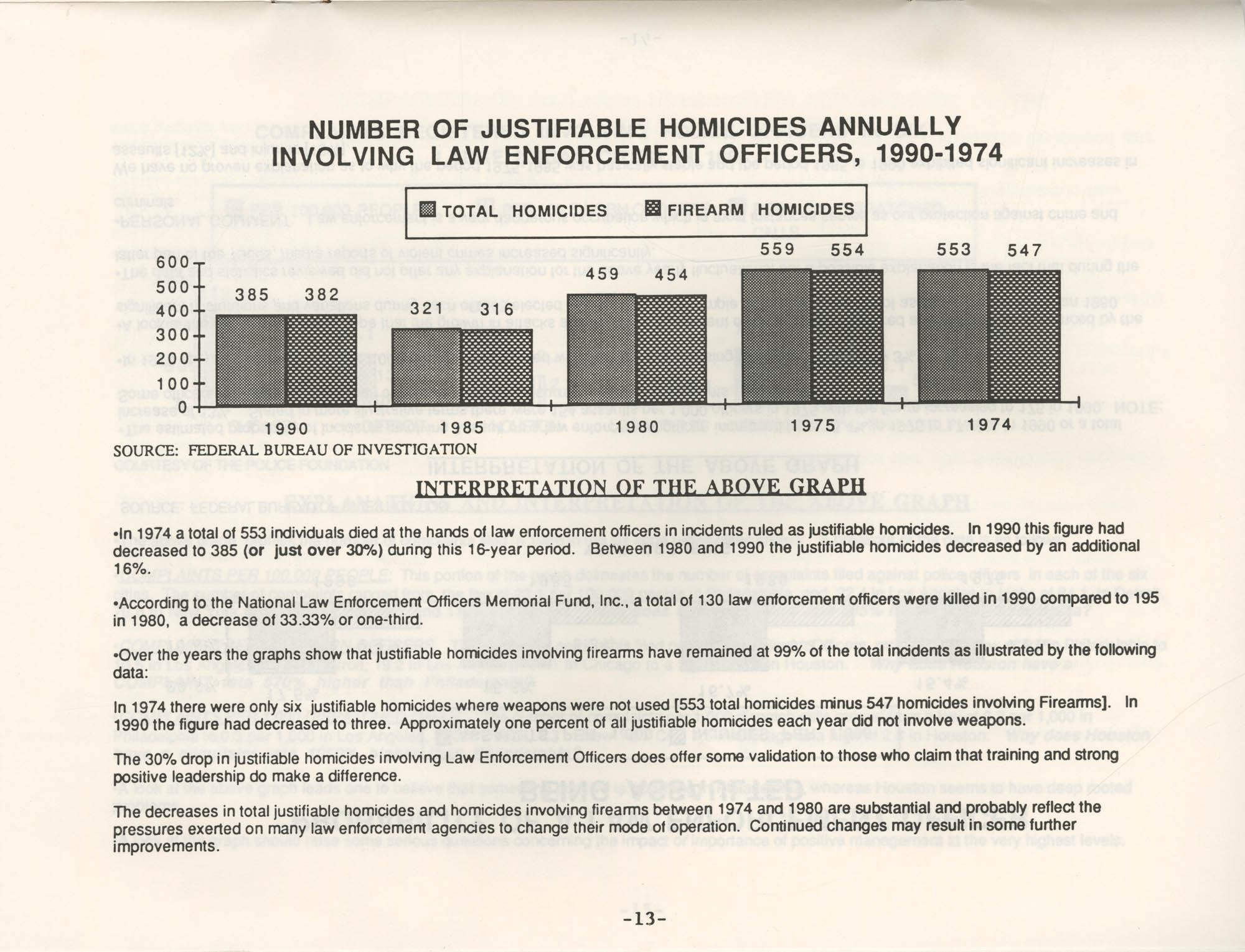 Crime and Criminal Activities in the U.S.A., NAACP National Board of Directors, Page 13