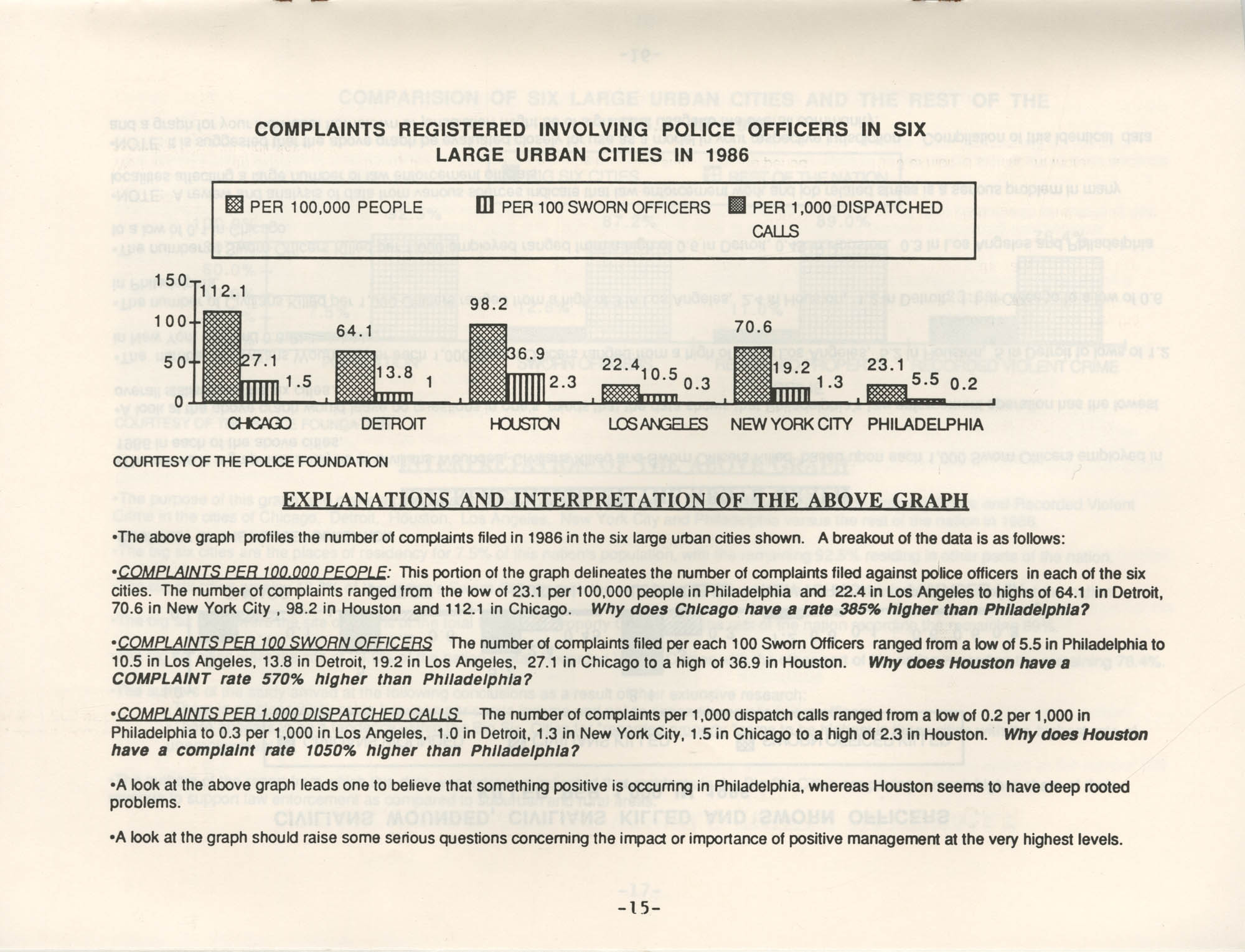Crime and Criminal Activities in the U.S.A., NAACP National Board of Directors, Page 15