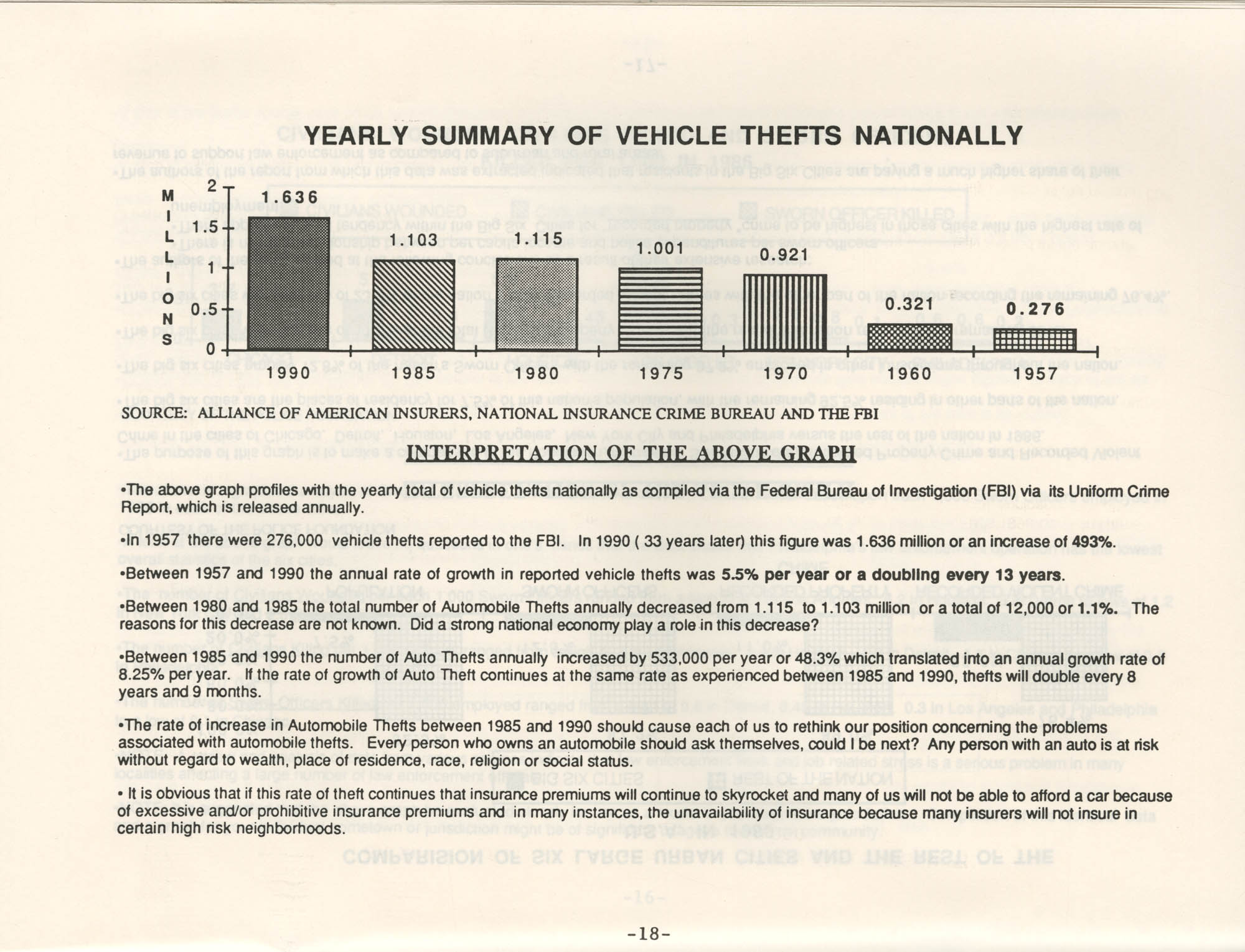 Crime and Criminal Activities in the U.S.A., NAACP National Board of Directors, Page 18