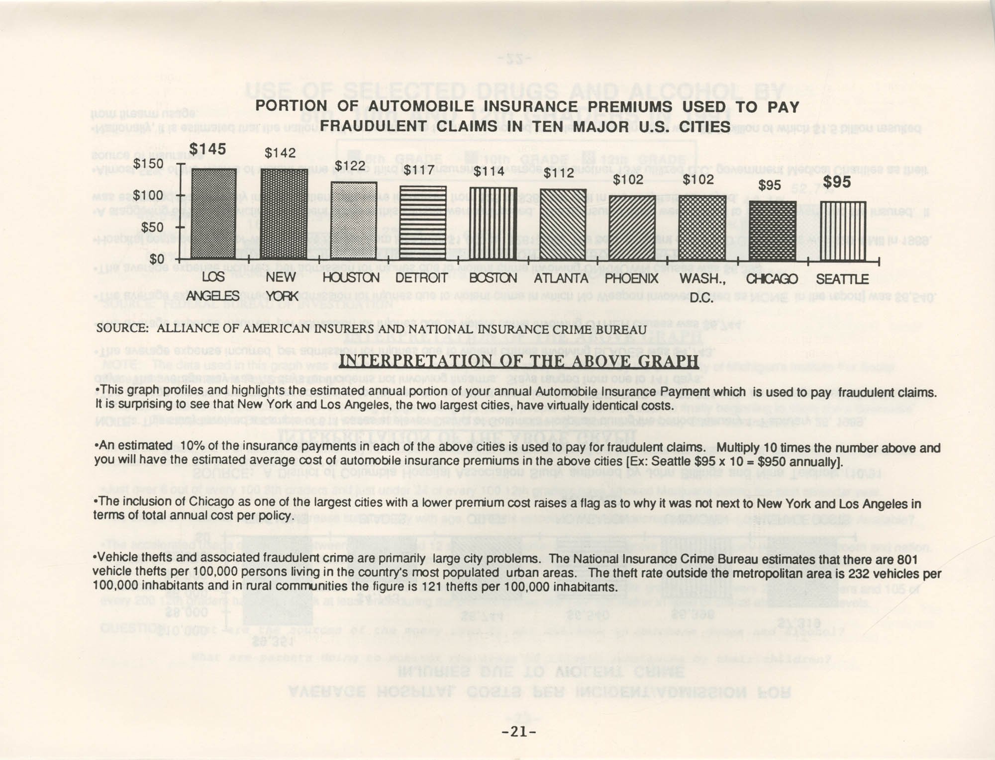 Crime and Criminal Activities in the U.S.A., NAACP National Board of Directors, Page 21
