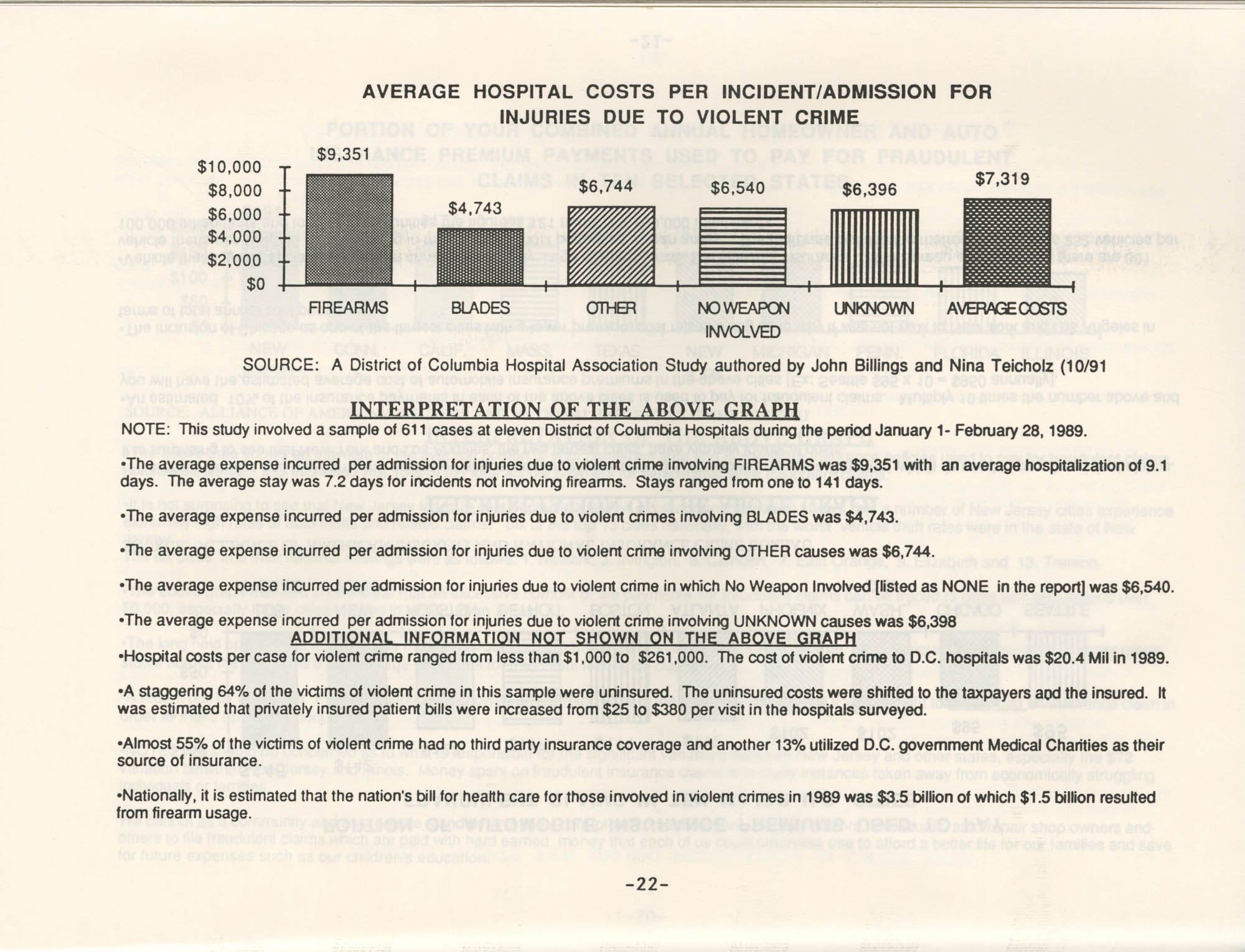 Crime and Criminal Activities in the U.S.A., NAACP National Board of Directors, Page 22