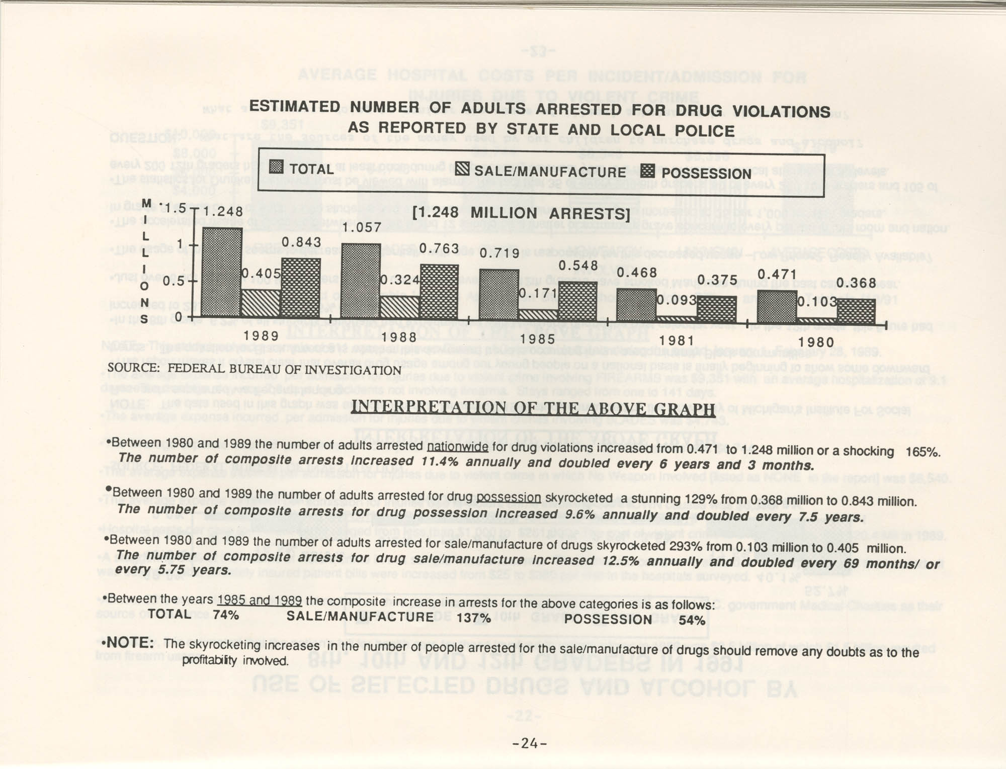 Crime and Criminal Activities in the U.S.A., NAACP National Board of Directors, Page 24