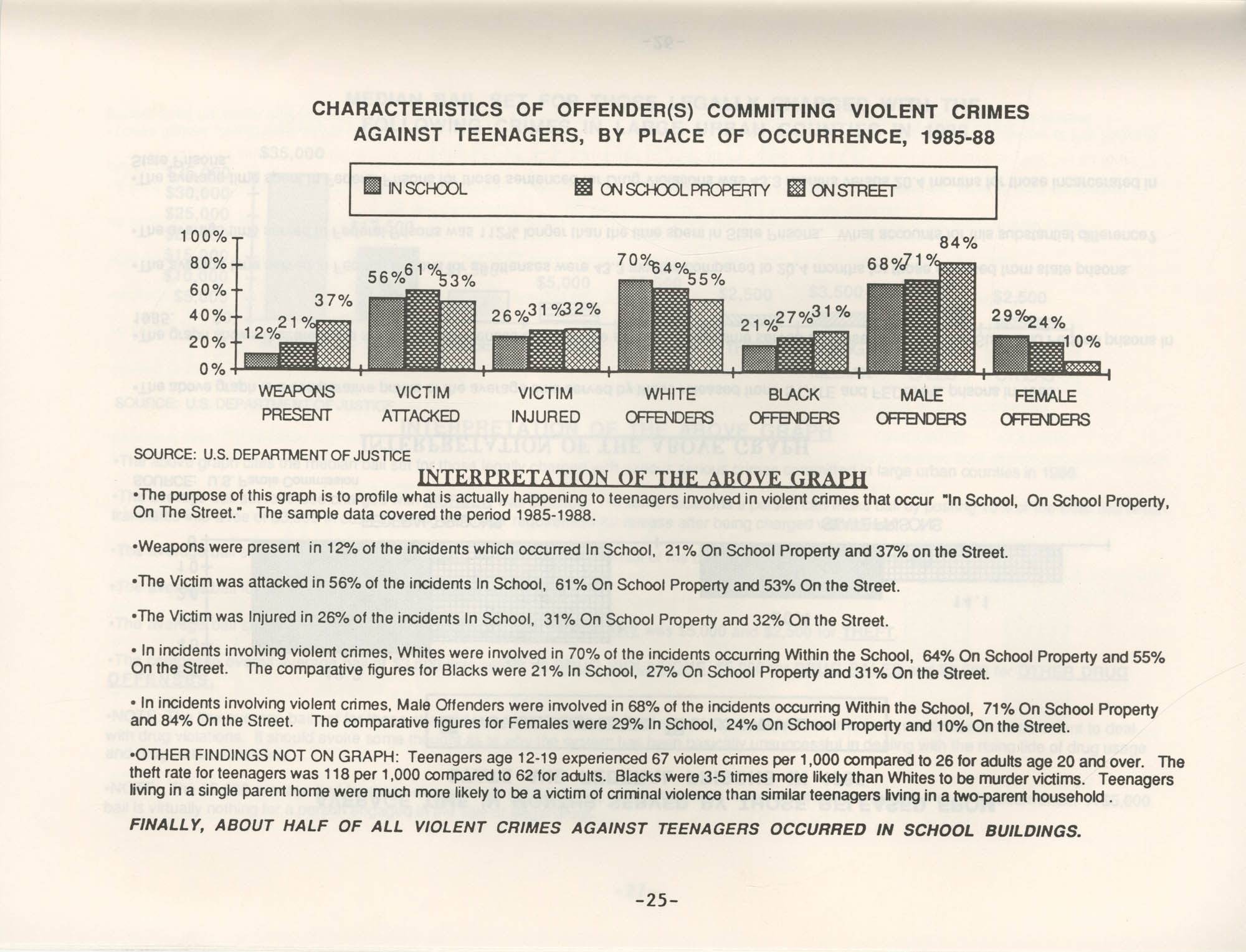 Crime and Criminal Activities in the U.S.A., NAACP National Board of Directors, Page 25