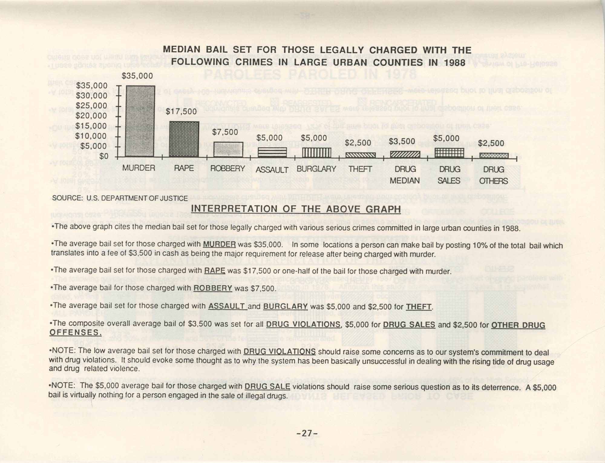 Crime and Criminal Activities in the U.S.A., NAACP National Board of Directors, Page 27