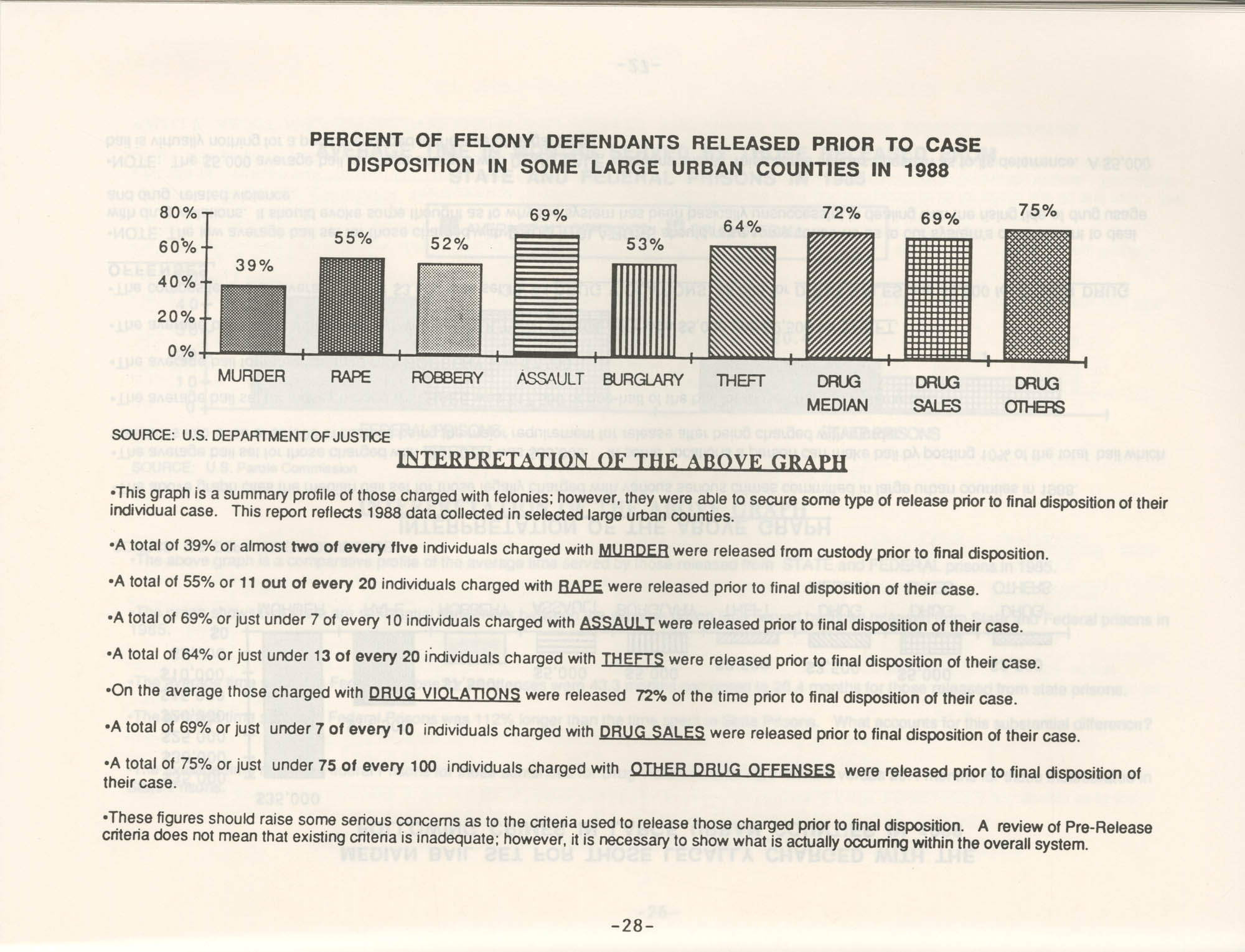 Crime and Criminal Activities in the U.S.A., NAACP National Board of Directors, Page 28