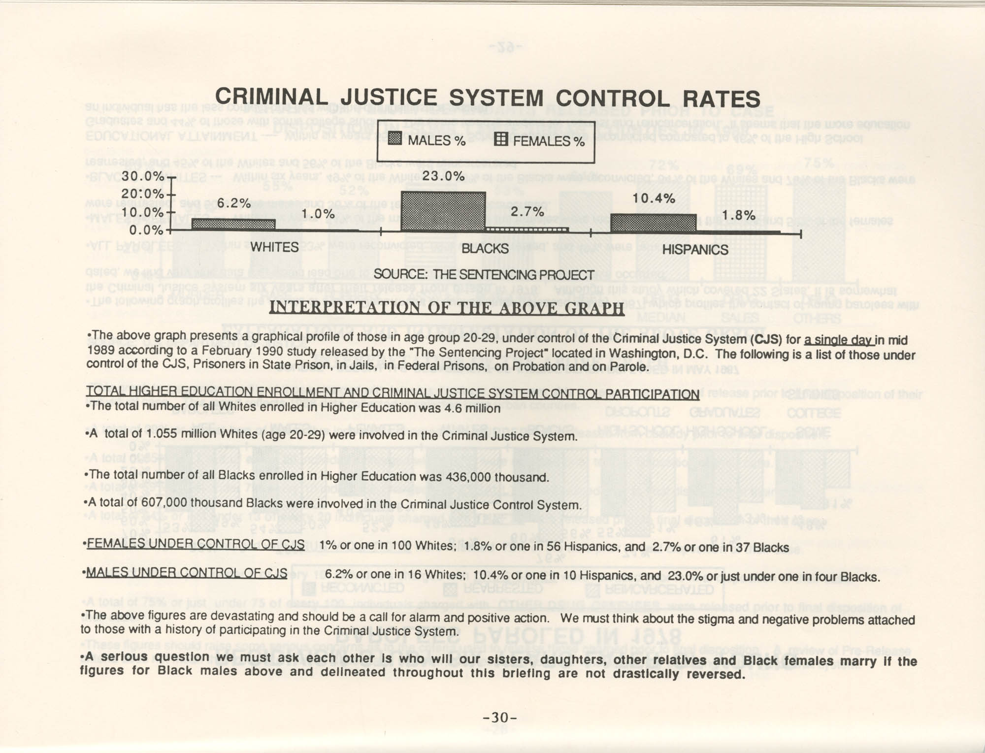 Crime and Criminal Activities in the U.S.A., NAACP National Board of Directors, Page 30