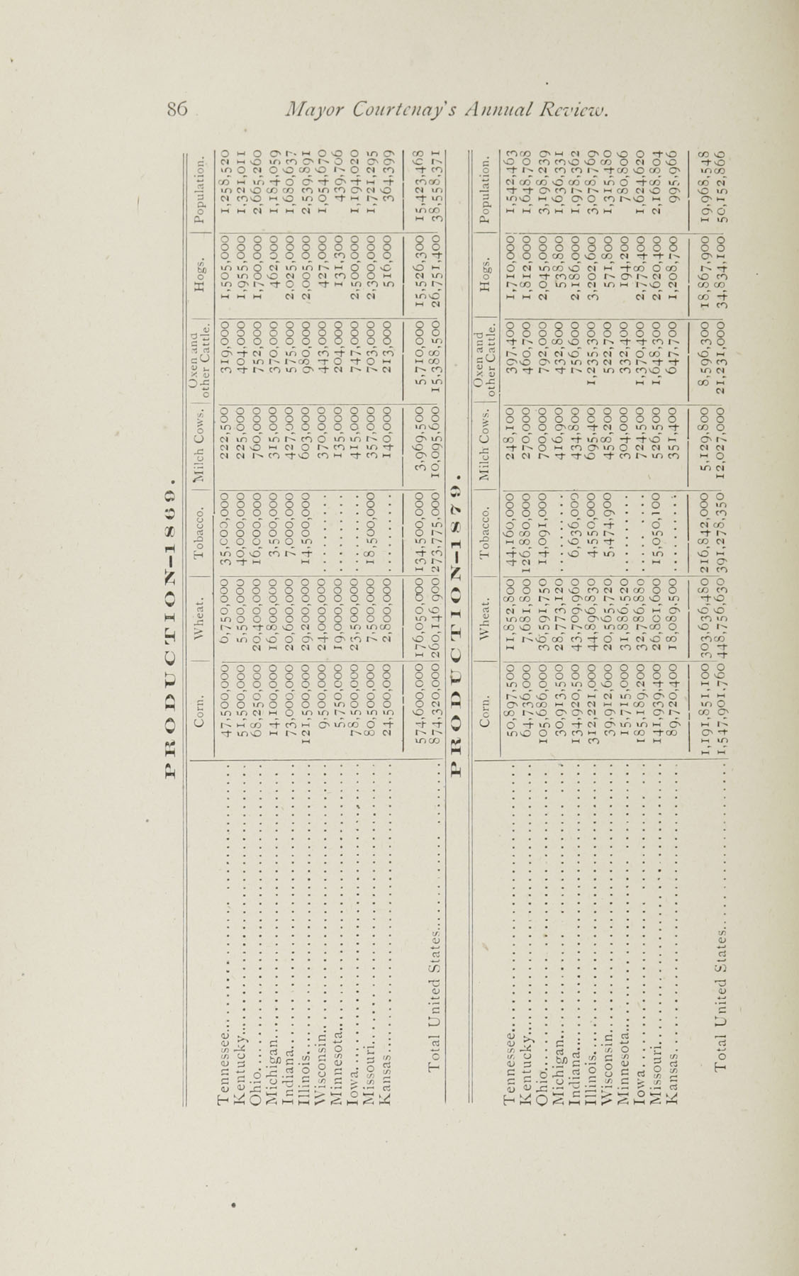 Charleston Year book, 1880, page 86