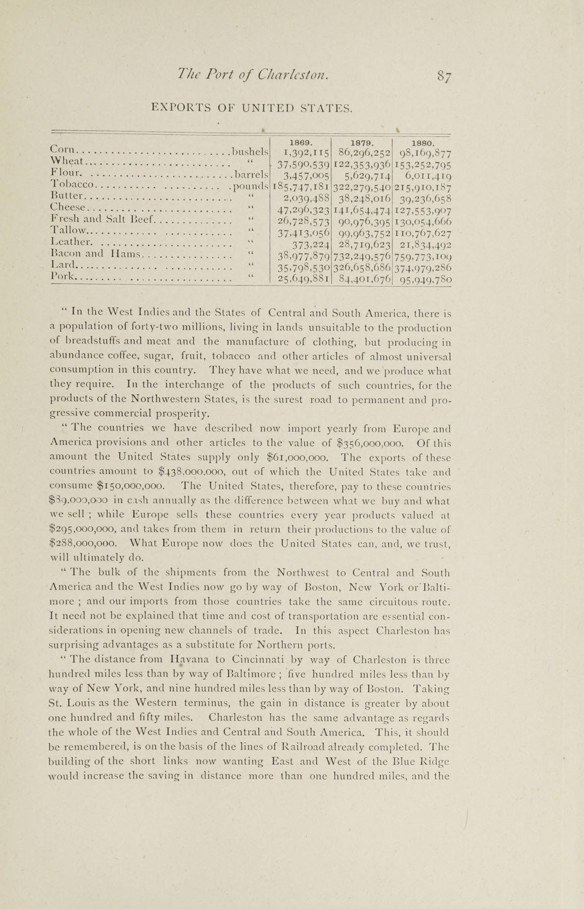 Charleston Year book, 1880, page 87