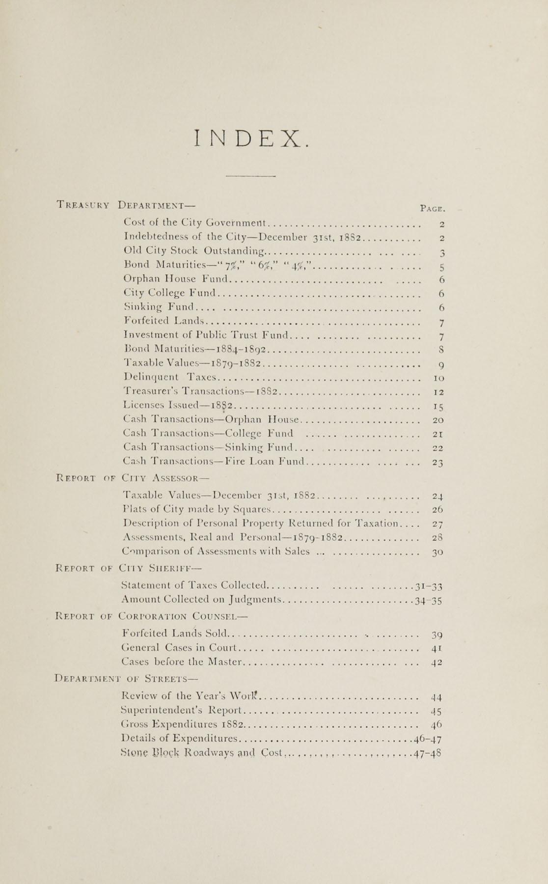 Charleston Yearbook, 1882, page ix