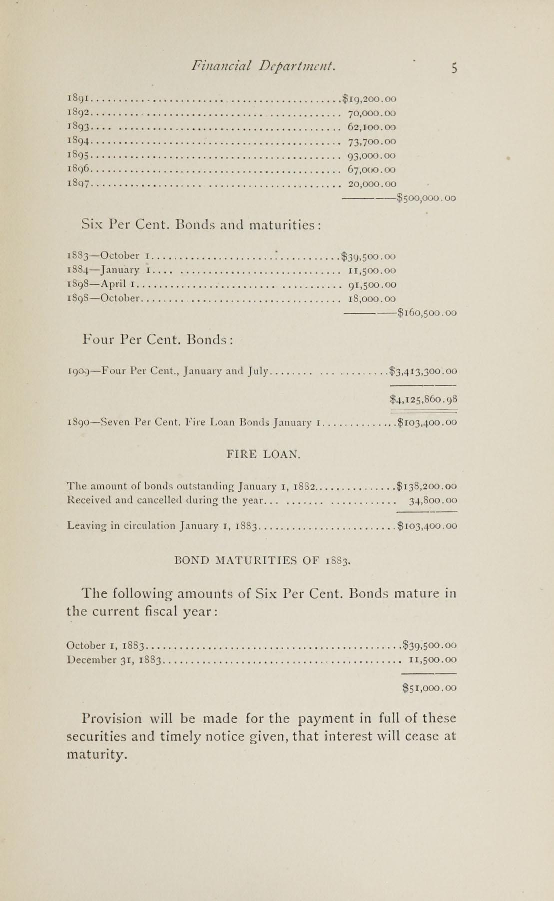 Charleston Yearbook, 1882, page 5