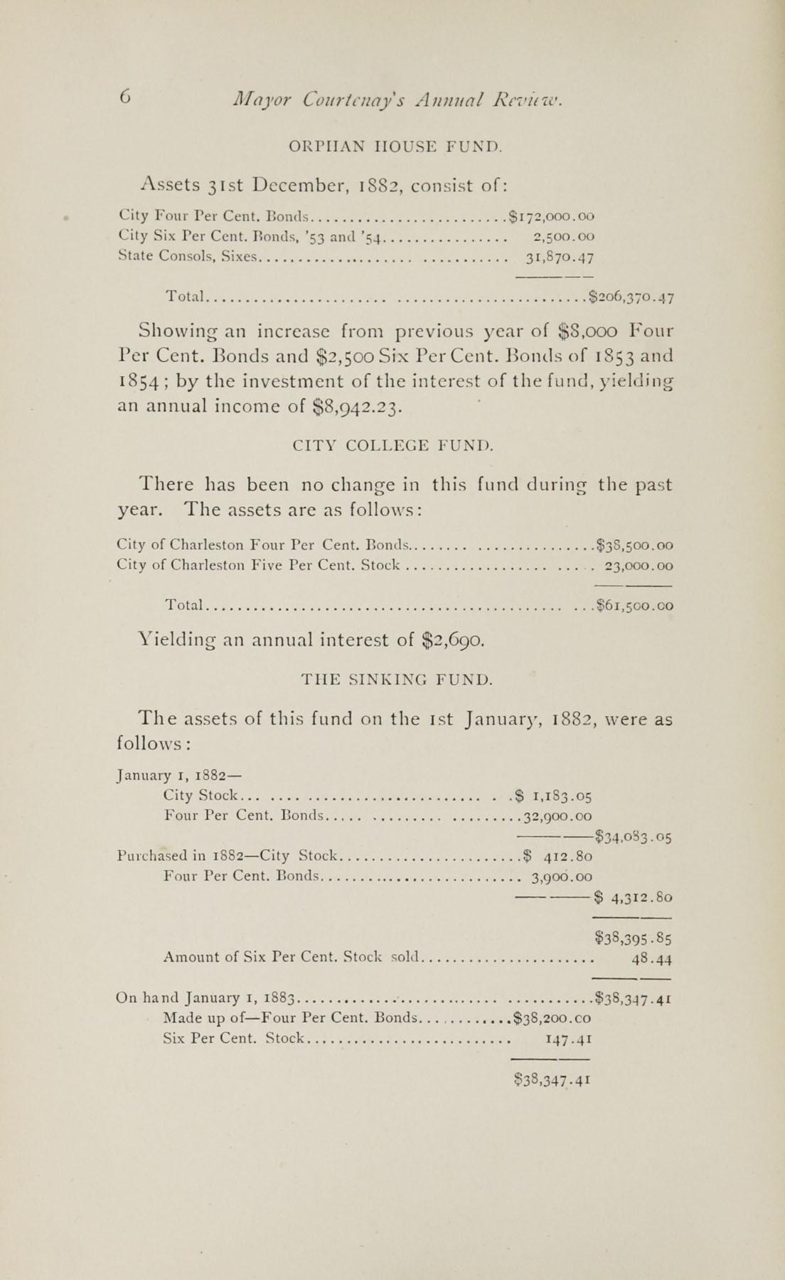 Charleston Yearbook, 1882, page 6