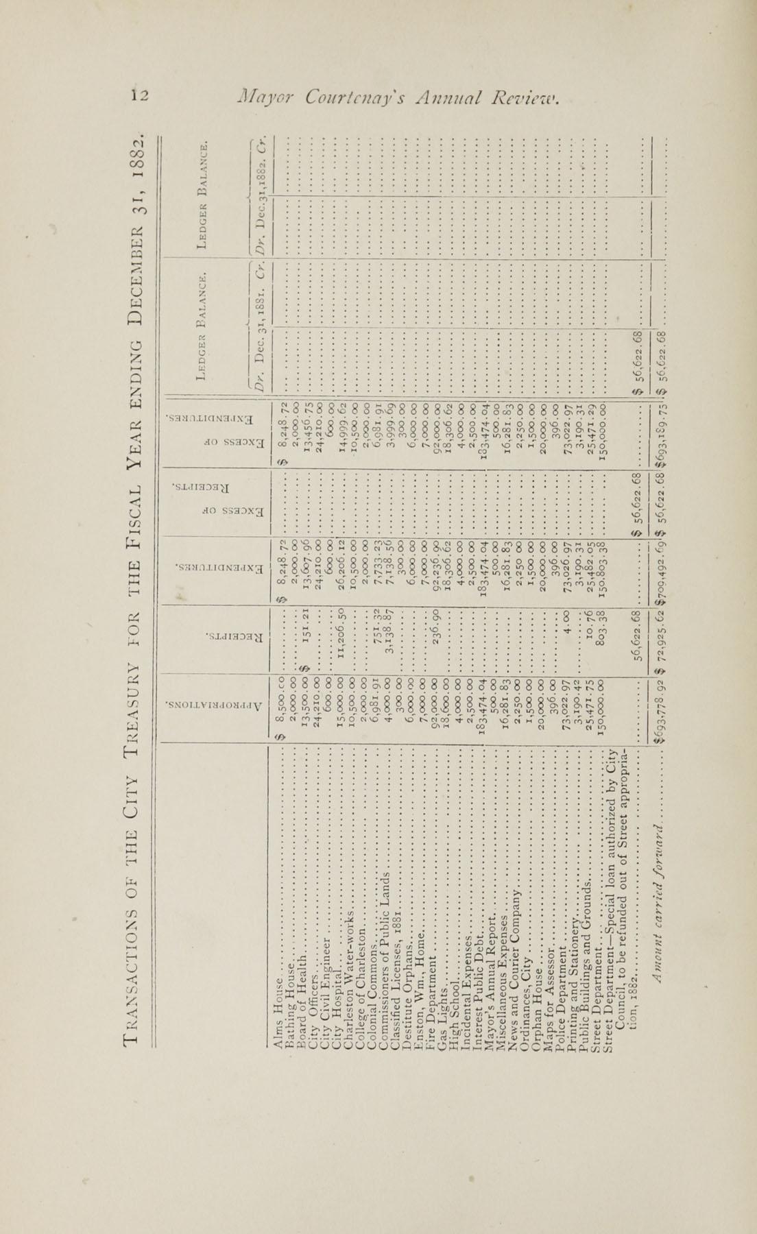 Charleston Yearbook, 1882, page 12