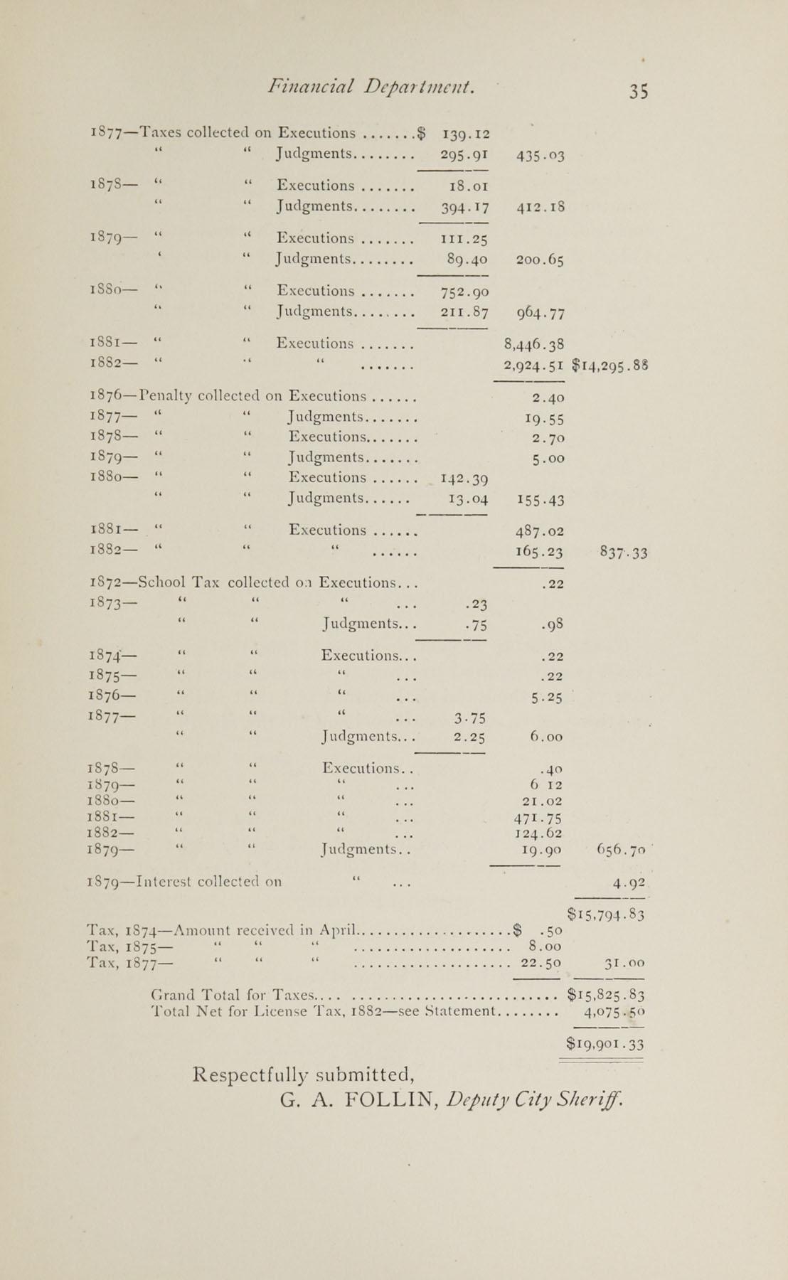 Charleston Yearbook, 1882, page 35