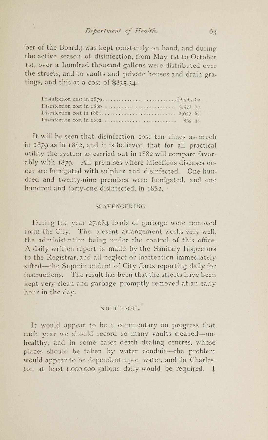 Charleston Yearbook, 1882, page 63