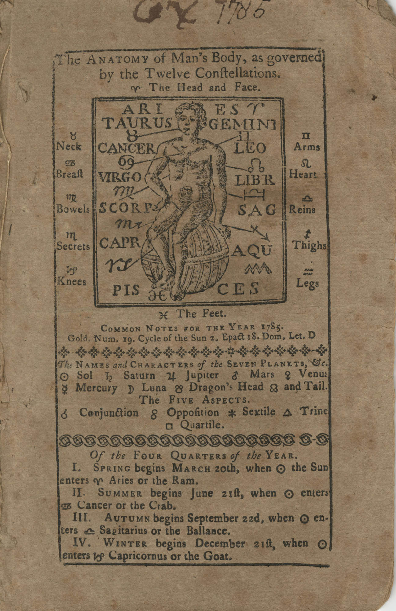 The South-Carolina and Georgia Almanack, For the Year of Our Lord 1785, Page 1