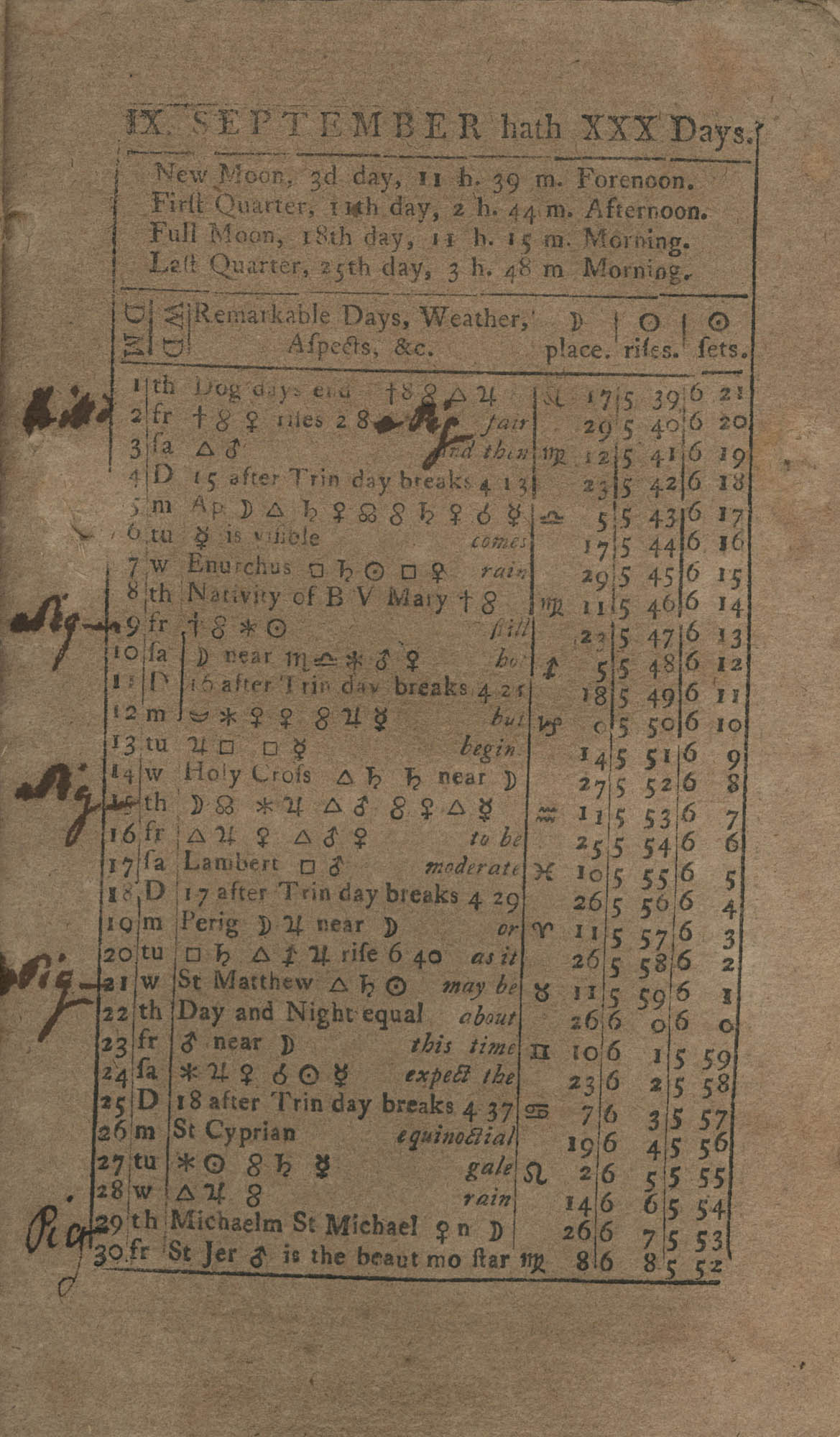 The South-Carolina and Georgia Almanack, For the Year of Our Lord 1785, Page 11