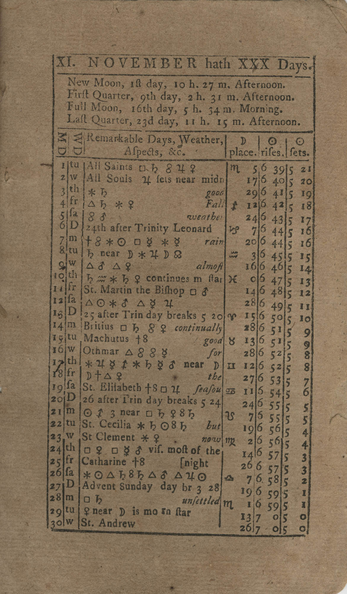 The South-Carolina and Georgia Almanack, For the Year of Our Lord 1785, Page 13