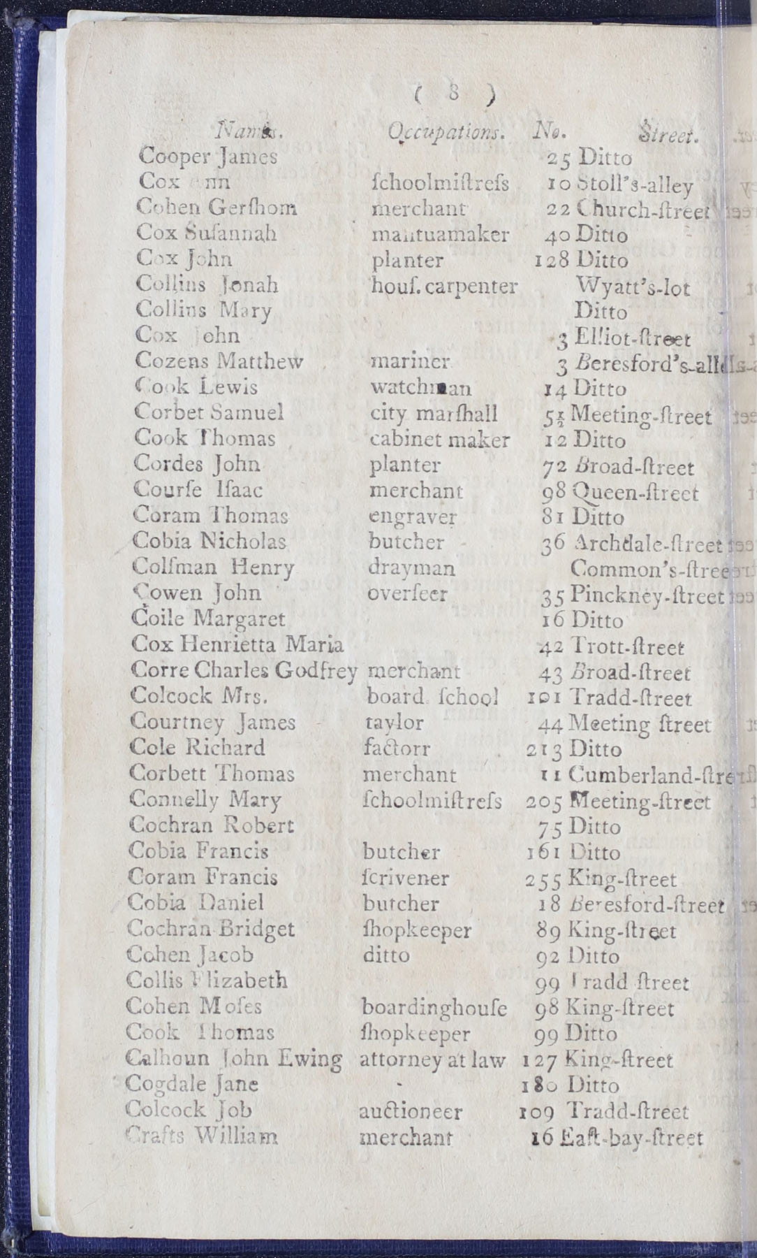 Charleston Directory 1790, Page 8