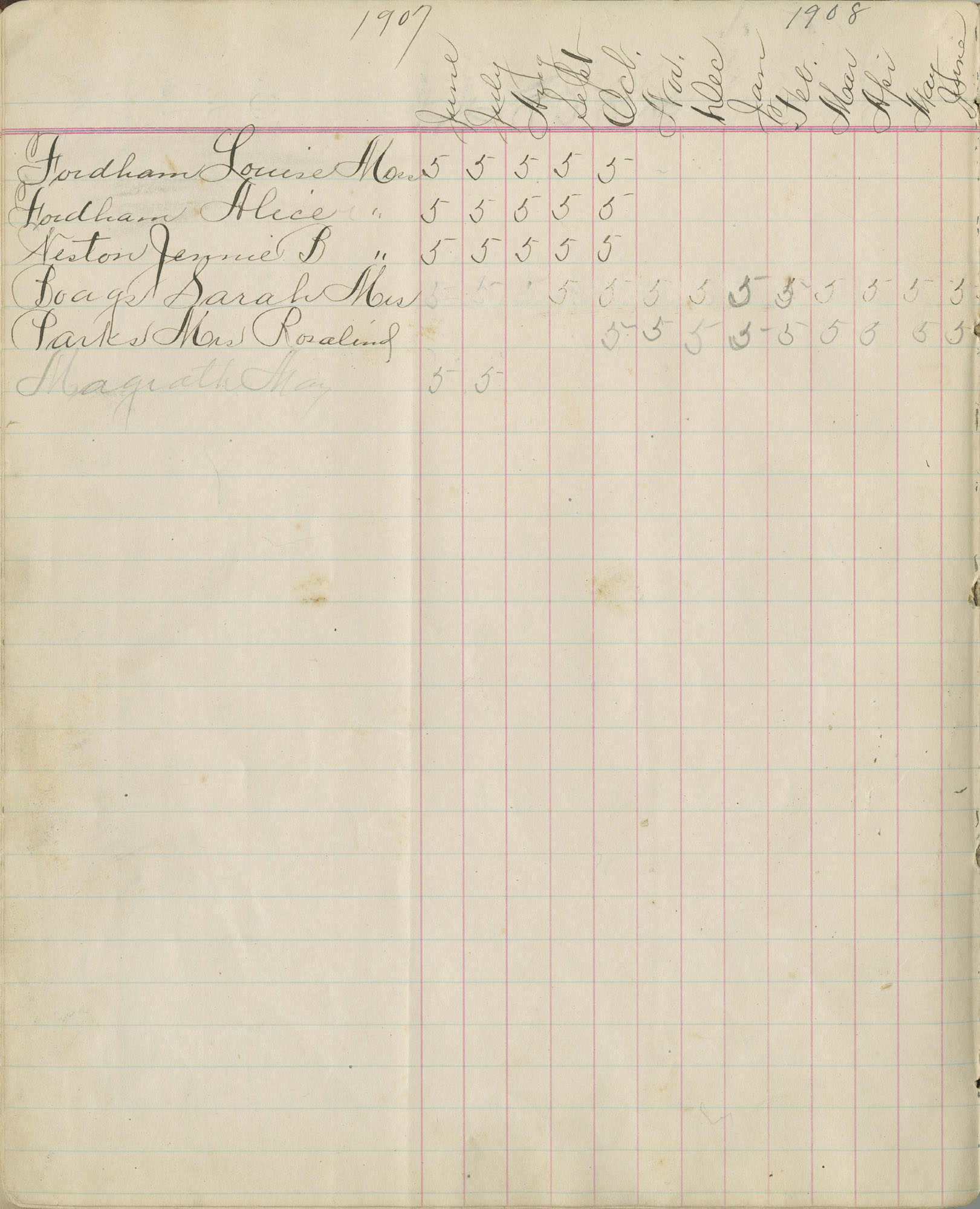 11. Page Nine, Arrear Book, June 1907-June 1908