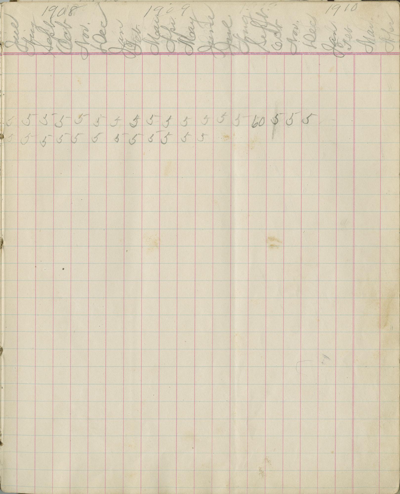 12. Page Ten, Arrear Book, July 1908- April 1910