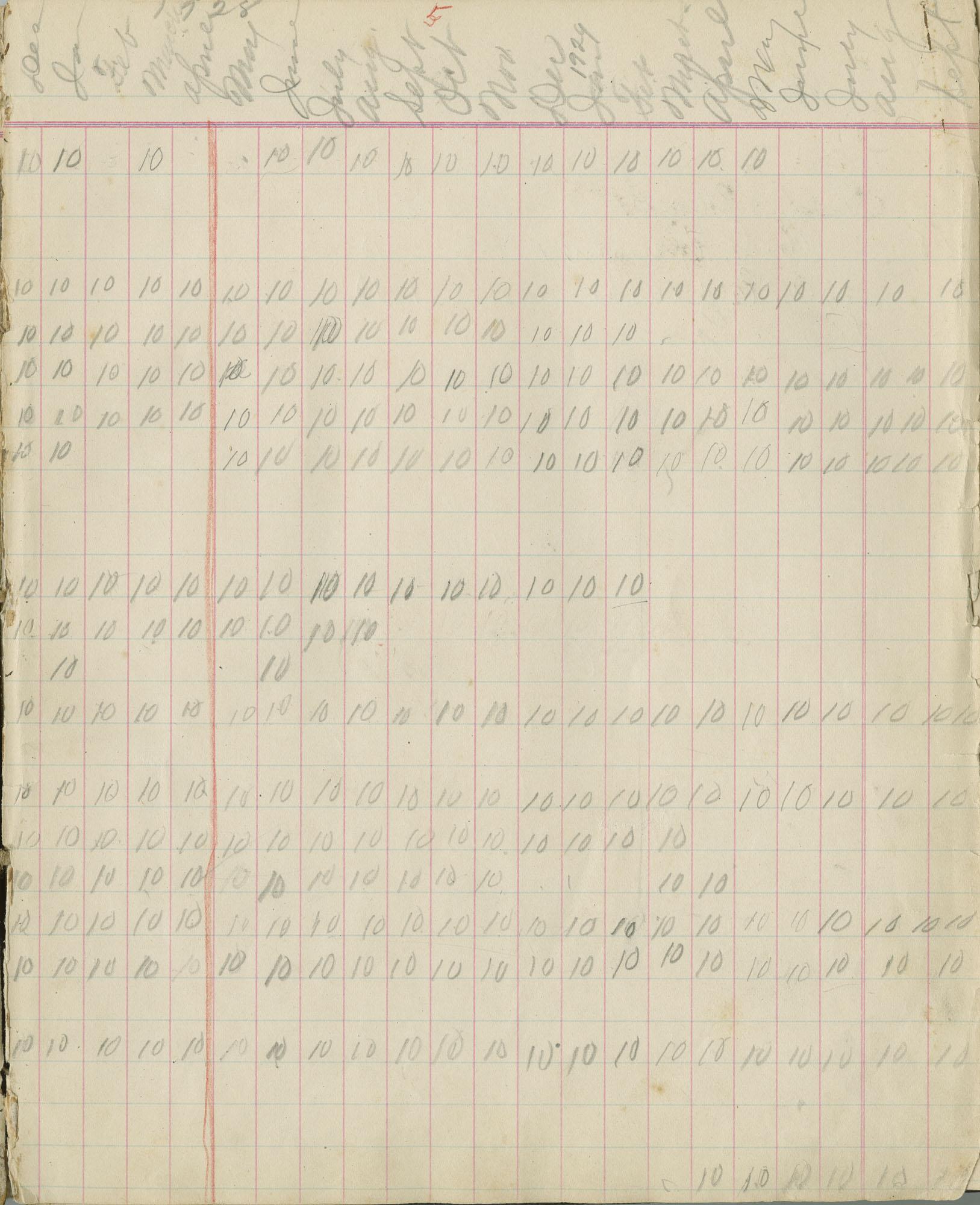 19. Page Seventeen, Arrear Book, December 1927-September 1929