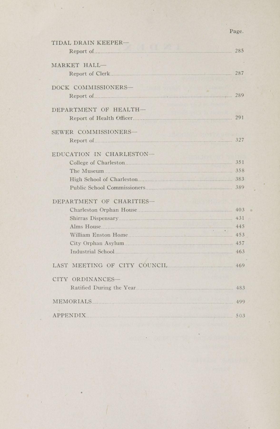 Charleston Yearbook, 1911, Index