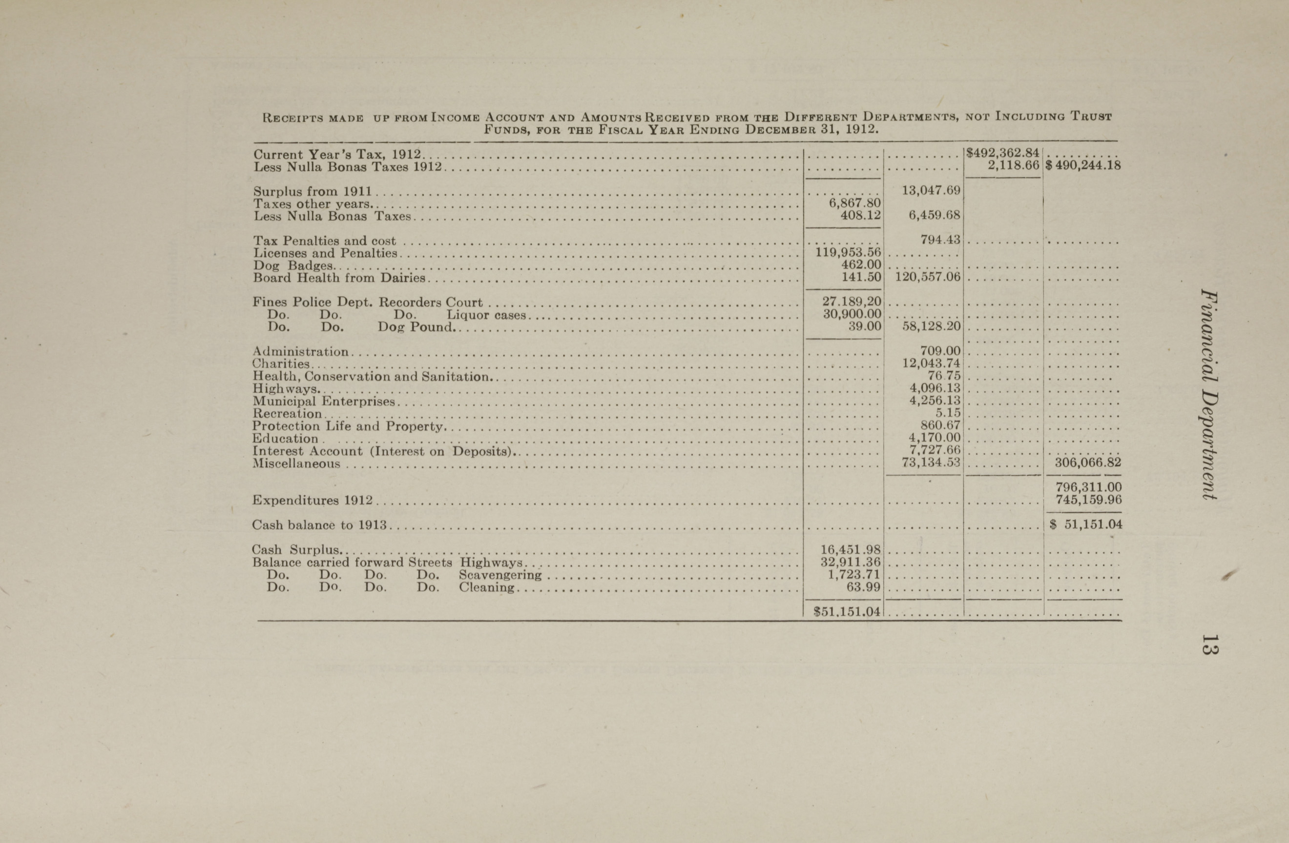 Charleston Yearbook, 1912, page 13