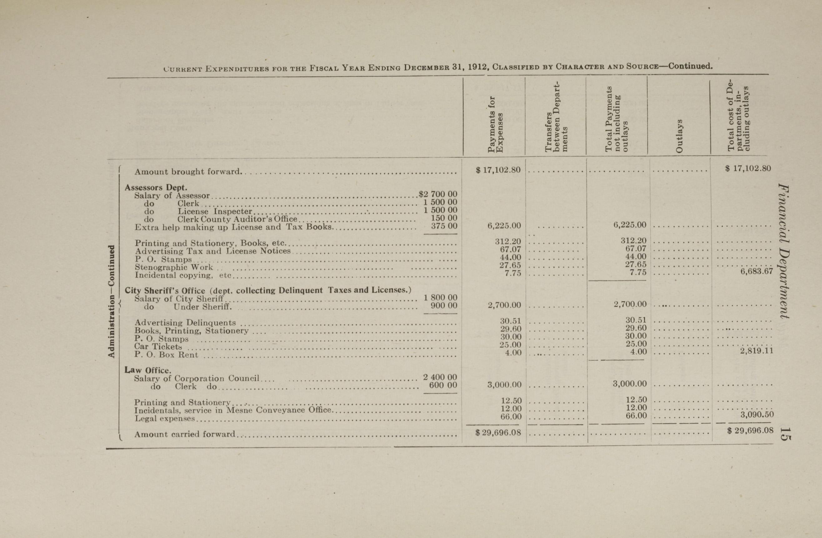 Charleston Yearbook, 1912, page 15