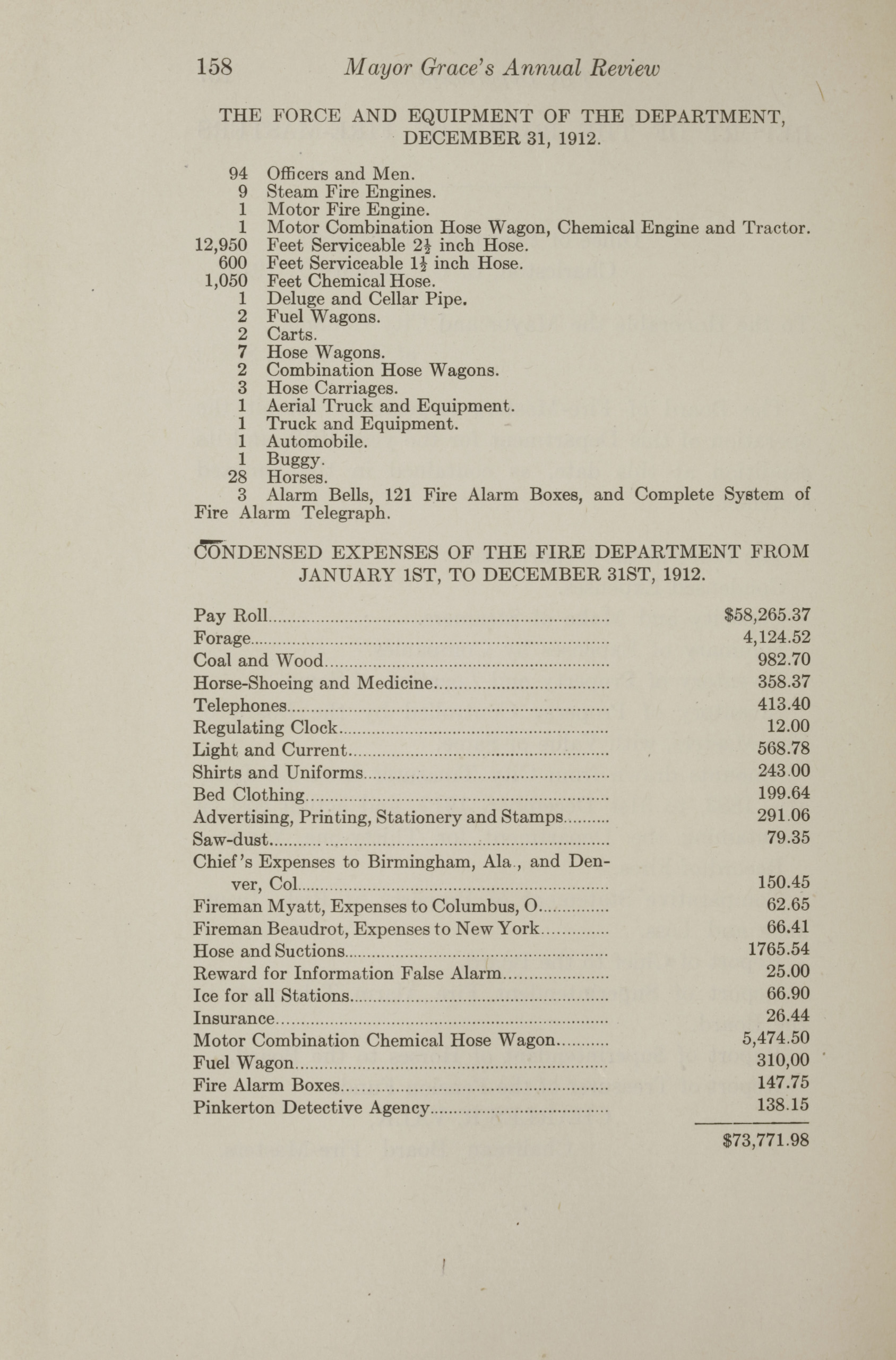 Charleston Yearbook, 1912, page 158
