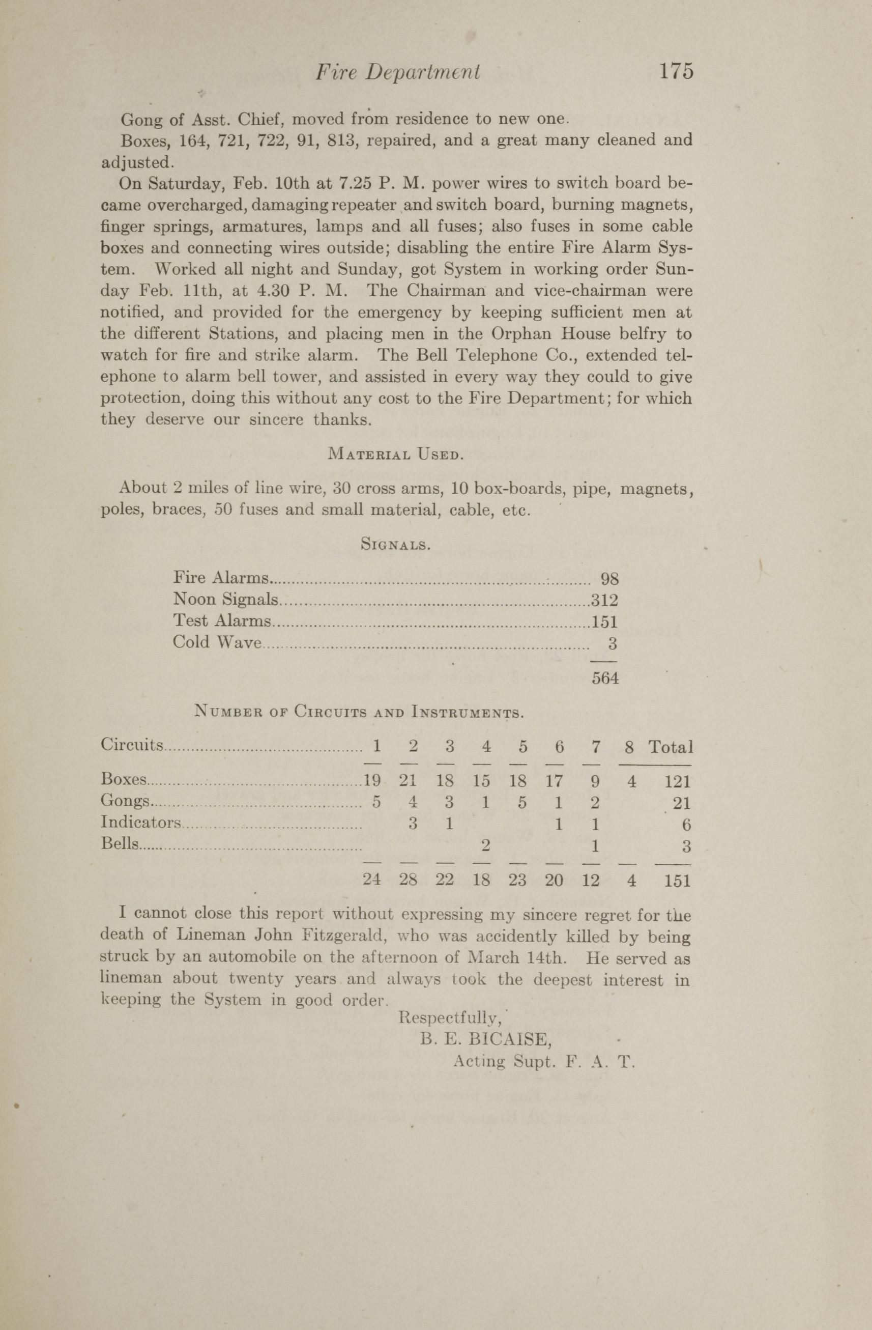 Charleston Yearbook, 1912, page 175