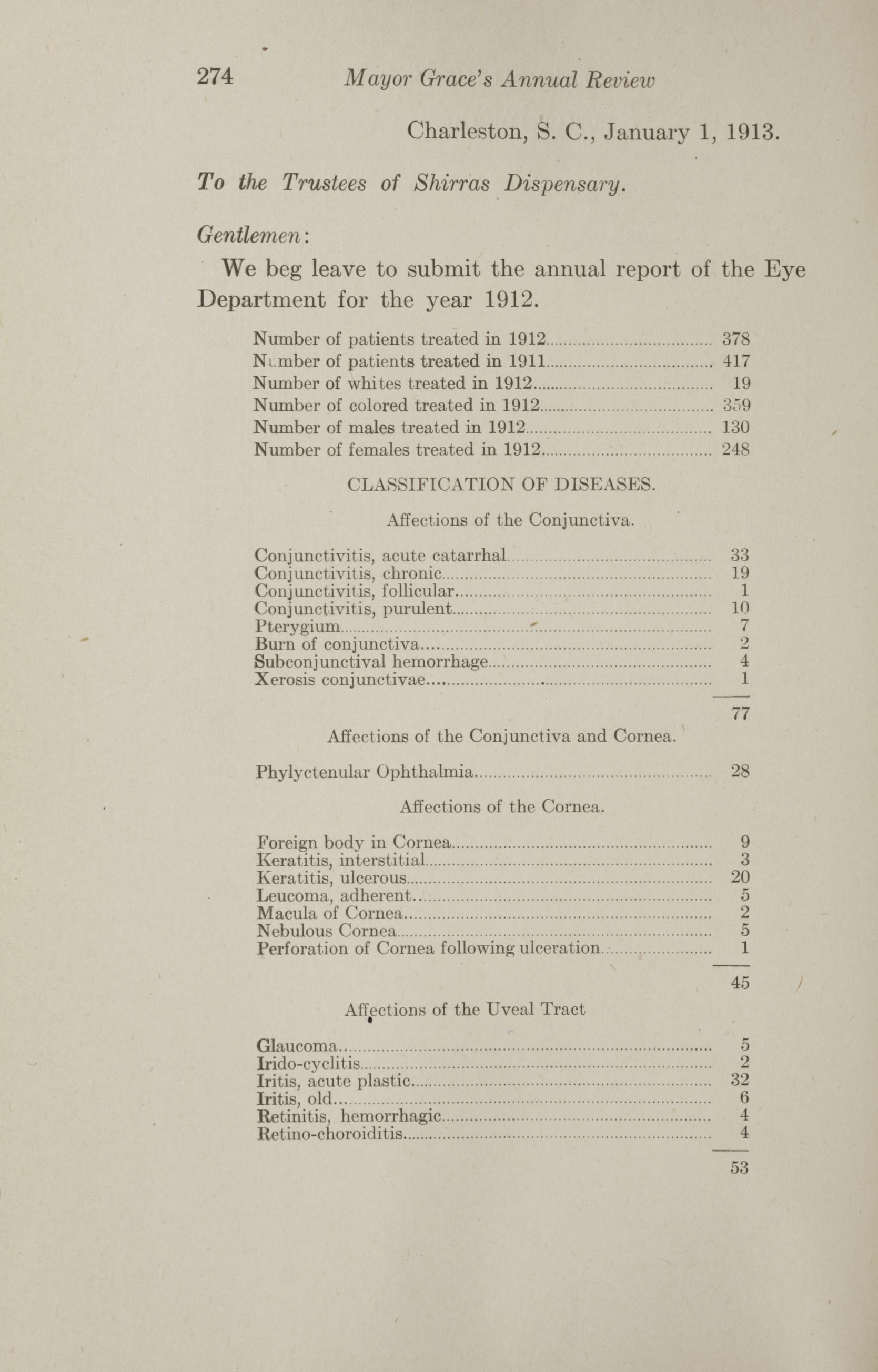 Charleston Yearbook, 1912, page 274