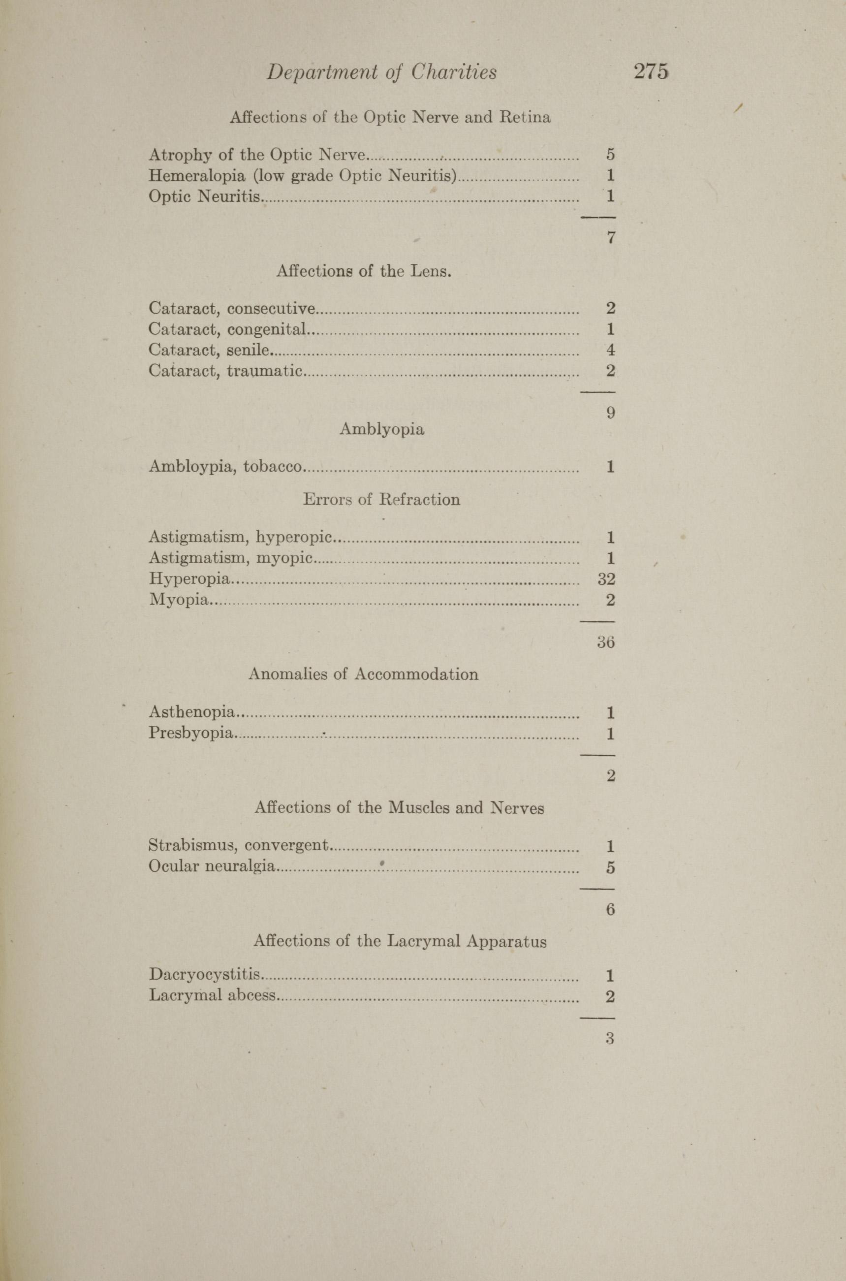 Charleston Yearbook, 1912, page 275