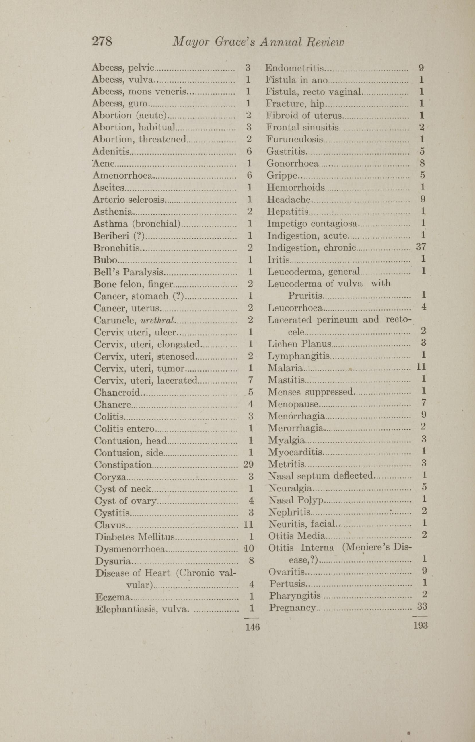 Charleston Yearbook, 1912, page 278