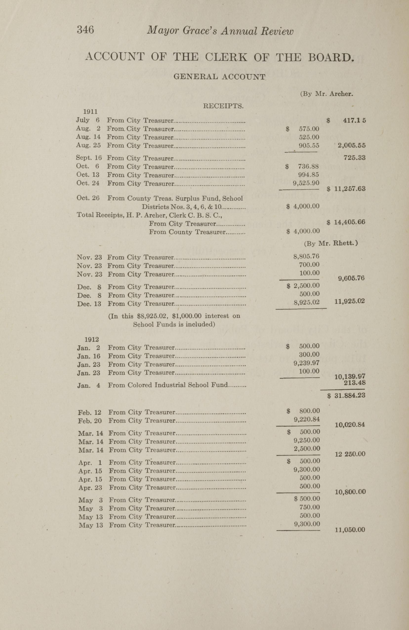 Charleston Yearbook, 1912, page 346
