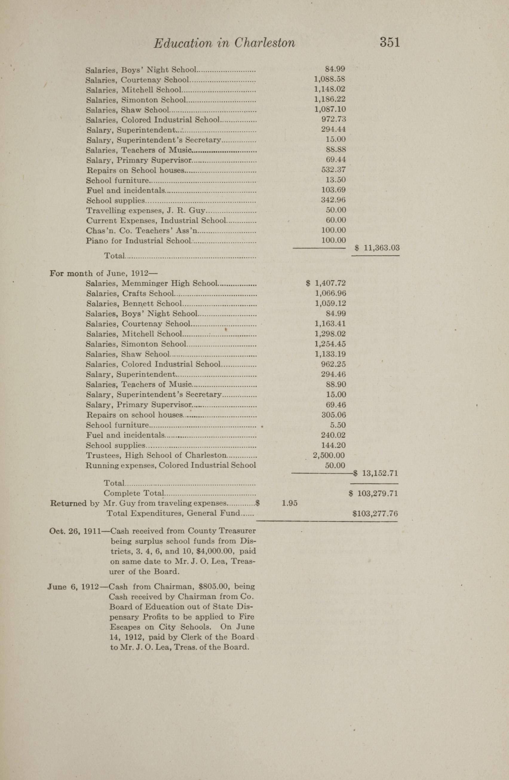 Charleston Yearbook, 1912, page 351