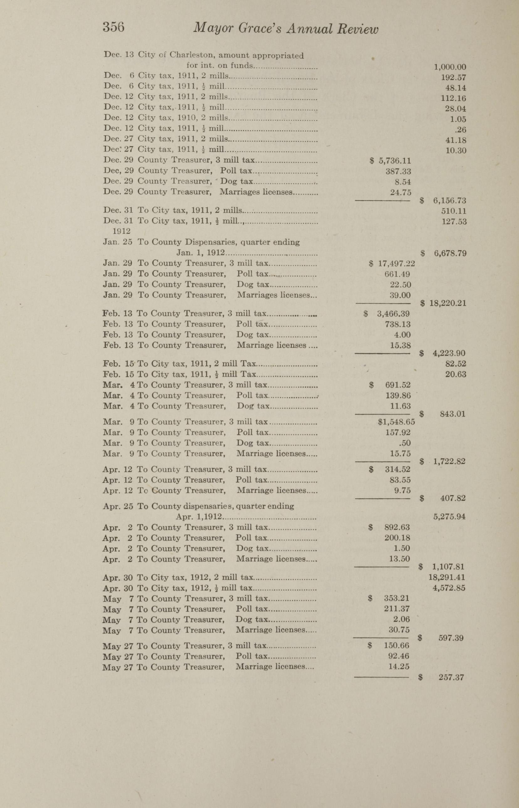 Charleston Yearbook, 1912, page 356