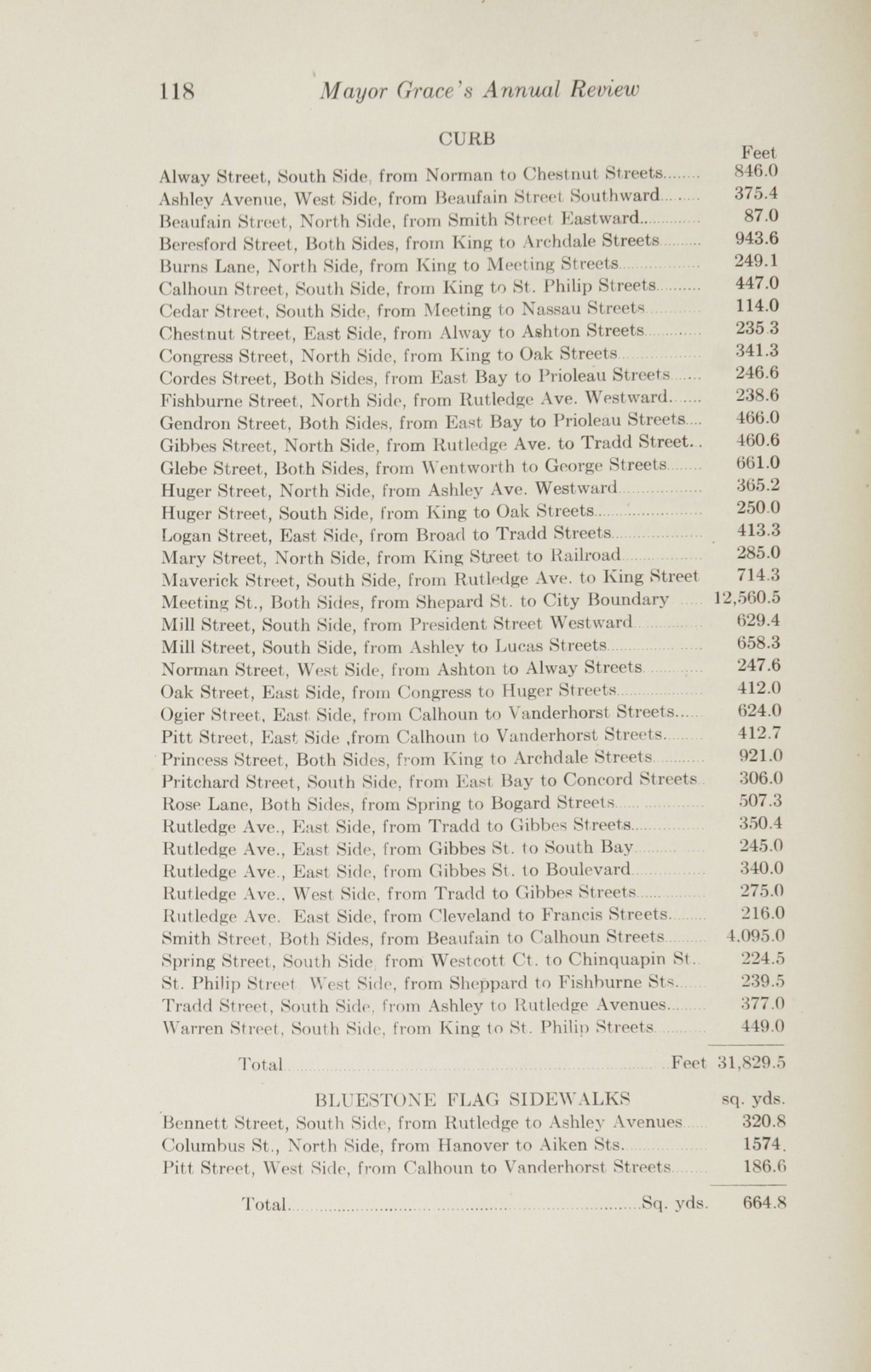 Charleston Yearbook, 1915, page 118