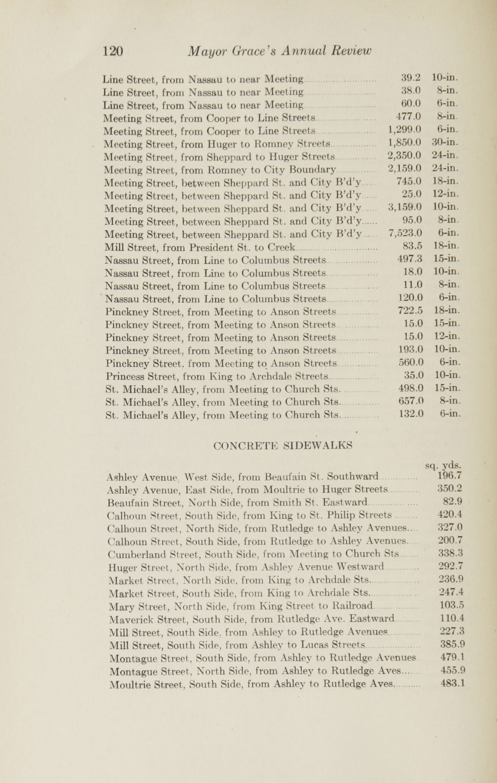 Charleston Yearbook, 1915, page 120