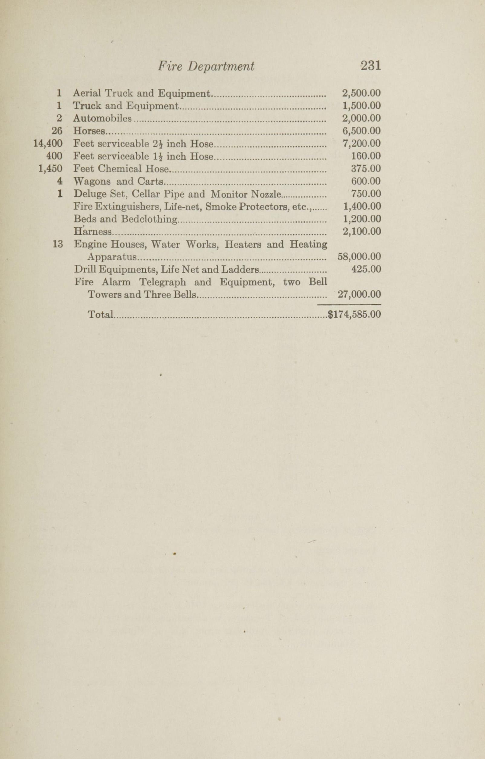 Charleston Yearbook, 1915, page 231