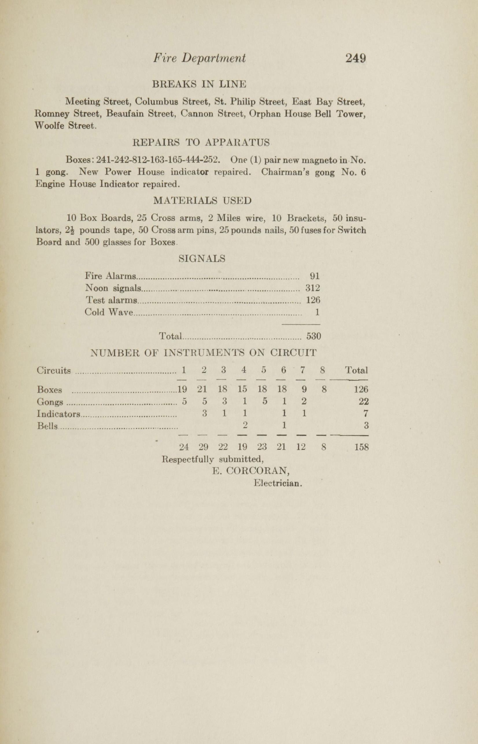 Charleston Yearbook, 1915, page 249