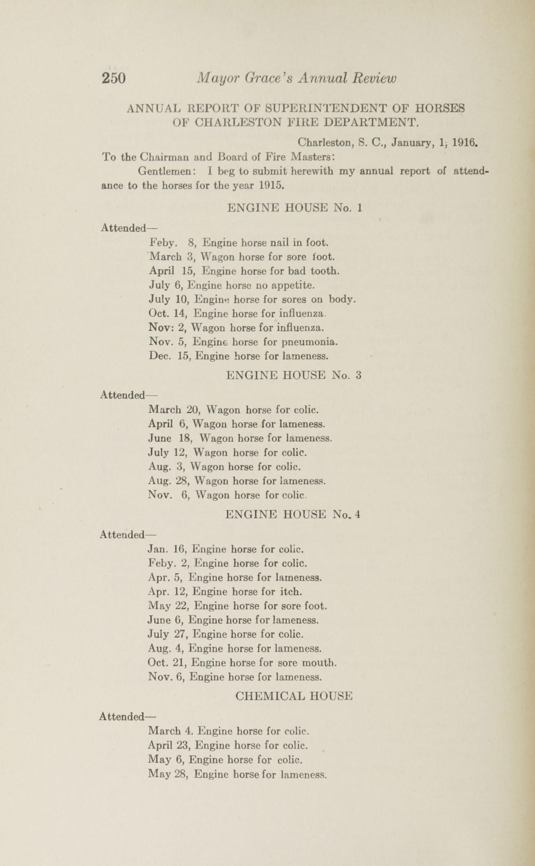 Charleston Yearbook, 1915, page 250