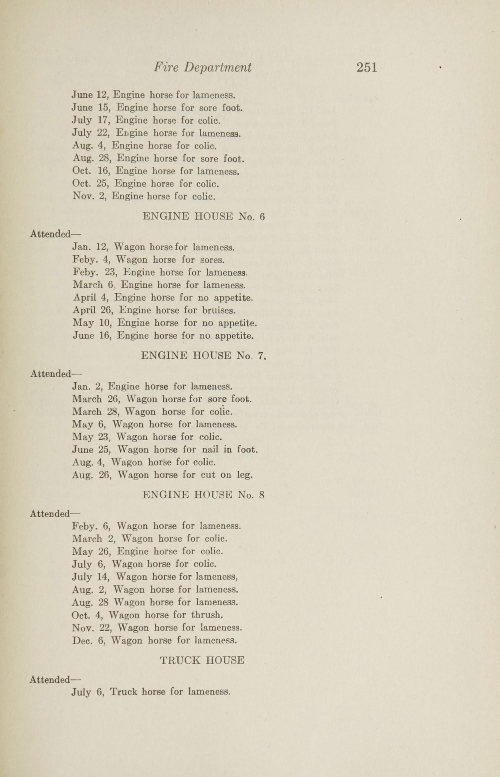 Charleston Yearbook, 1915, page 251