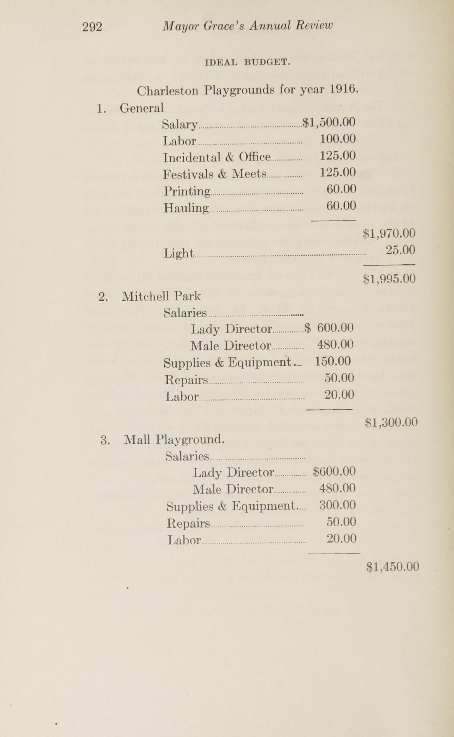Charleston Yearbook, 1915, page 292