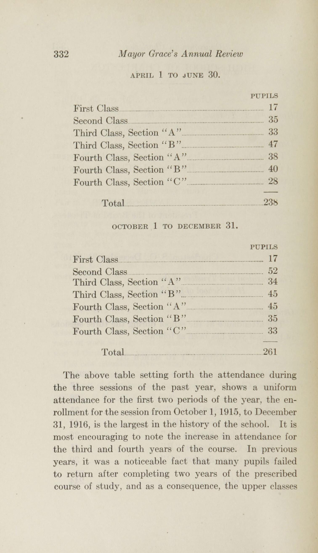 Charleston Yearbook, 1915, page 332