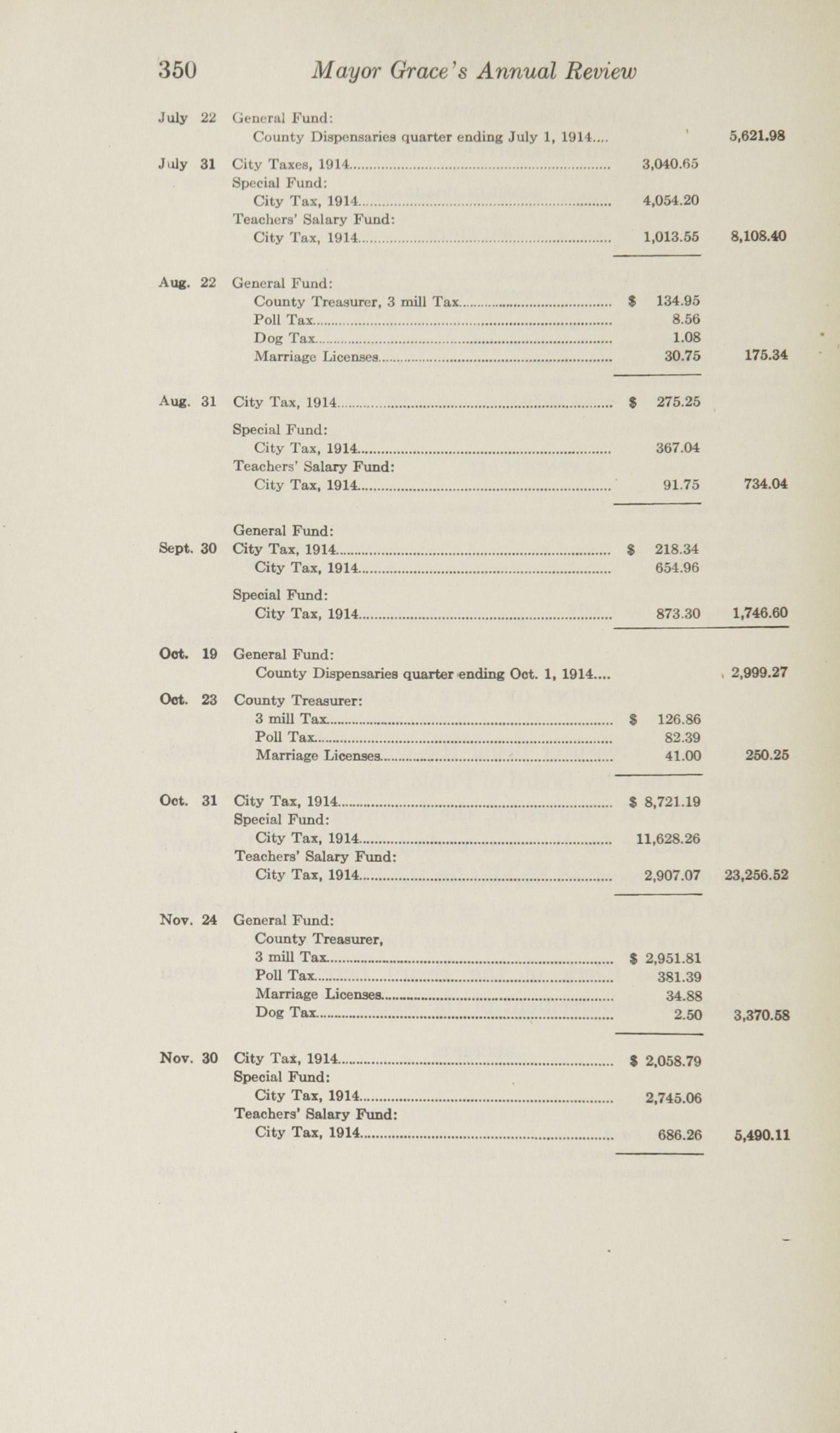 Charleston Yearbook, 1915, page 350
