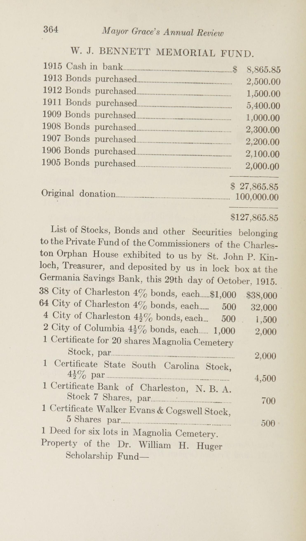 Charleston Yearbook, 1915, page 364