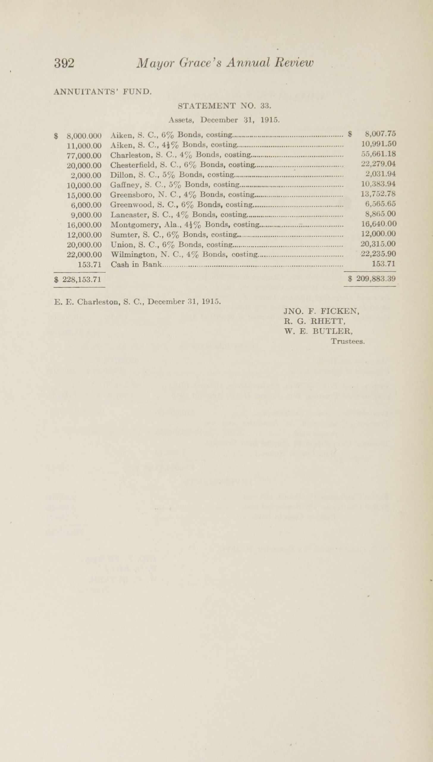 Charleston Yearbook, 1915, page 392