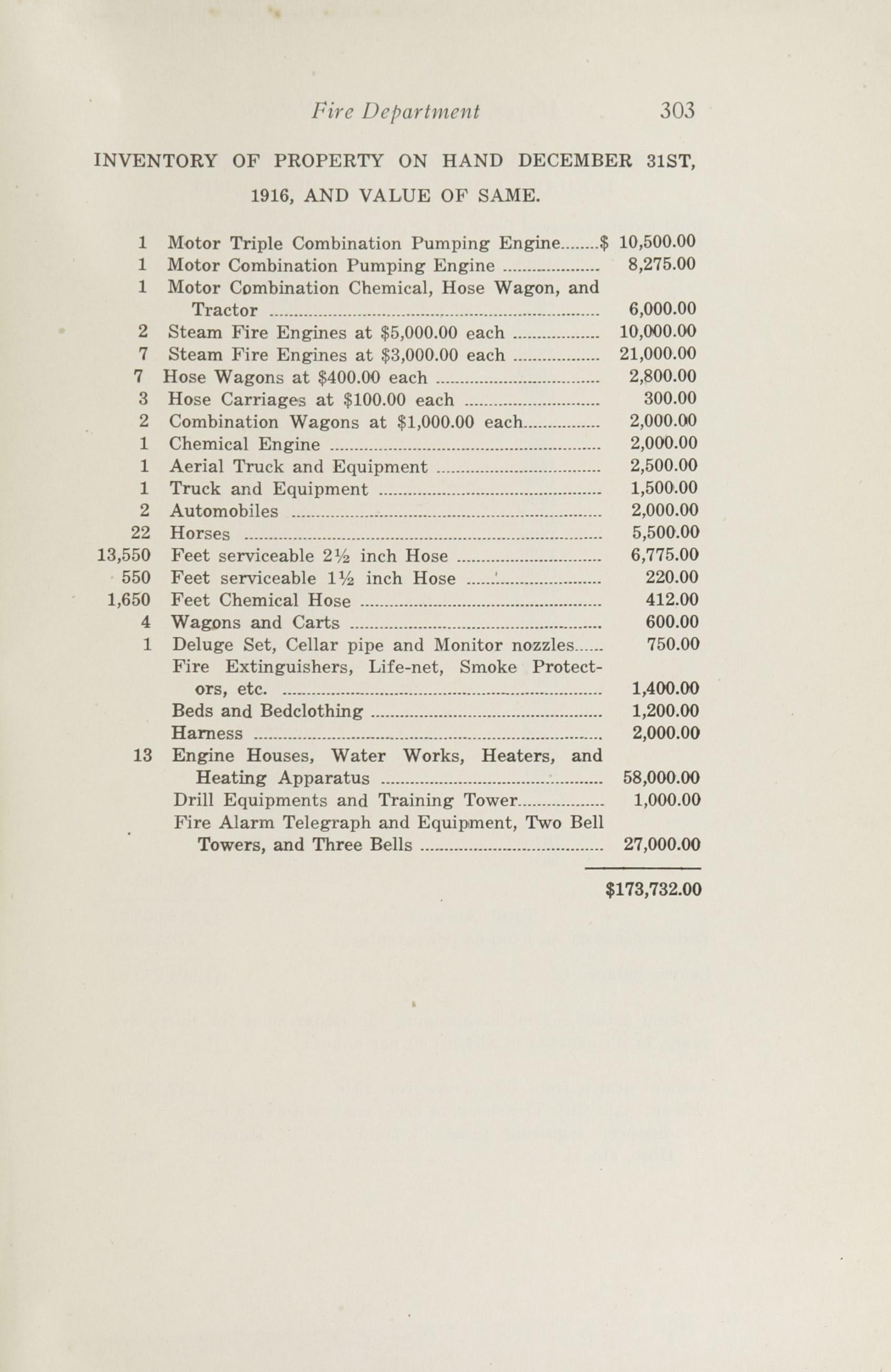 Charleston Yearbook, 1916, page 303